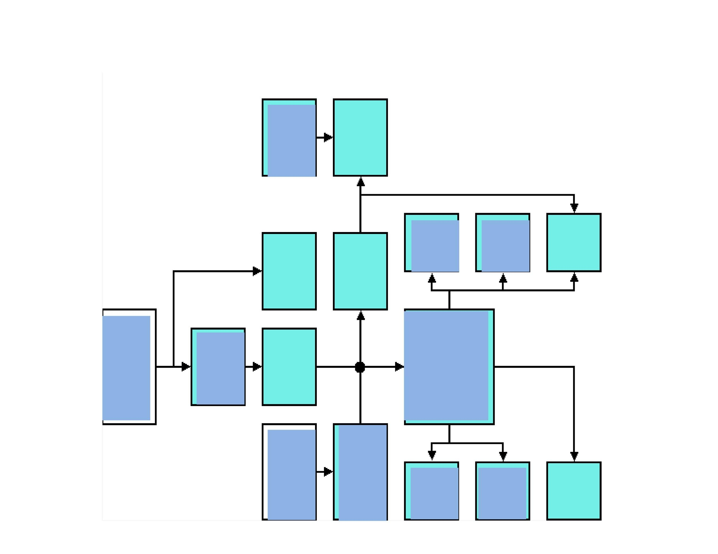 Free Genogram Diagram  Periodic Tables