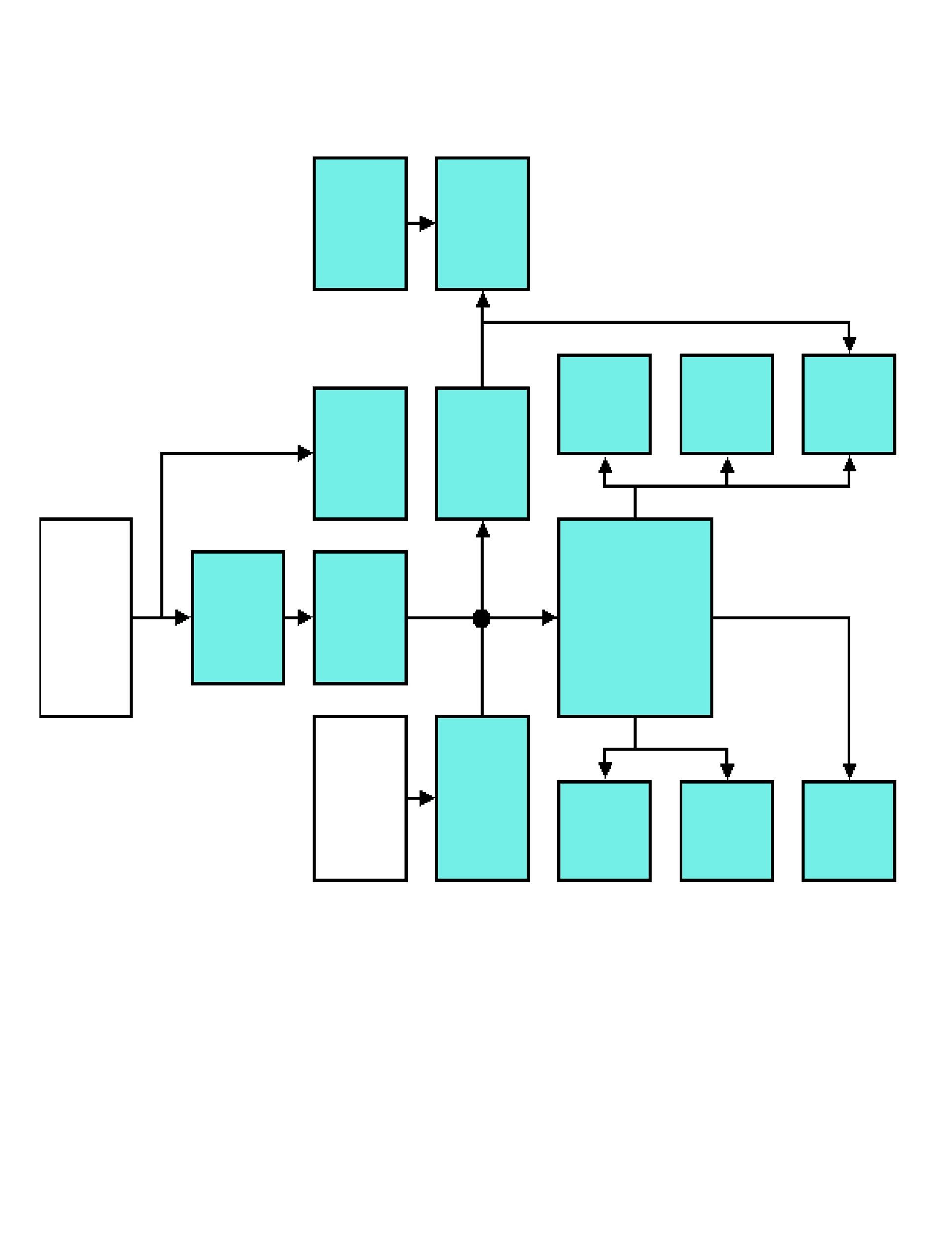 Free Genogram Template 15