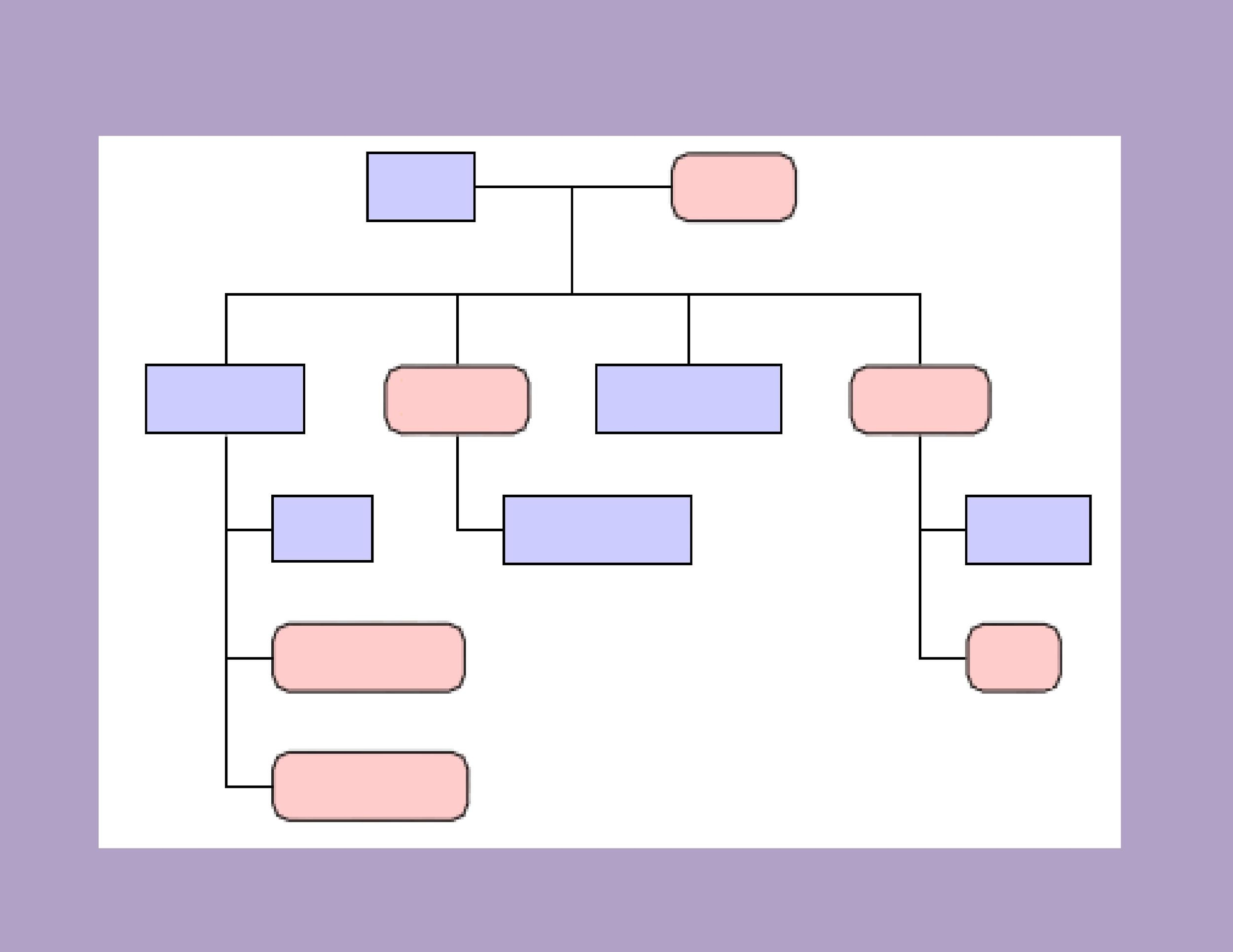 Free Genogram Template Free Genogram Software  Genogram