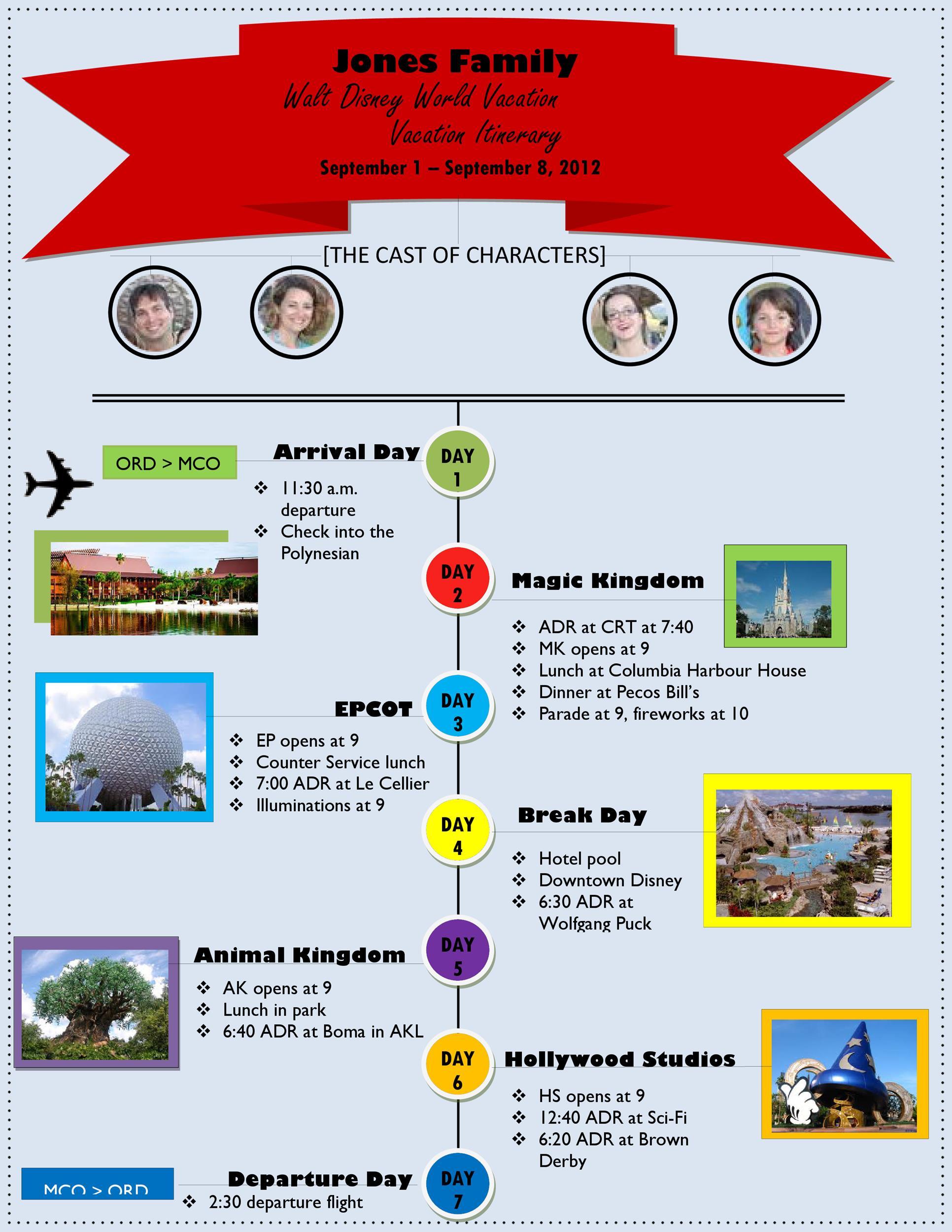 Free Itinerary 23