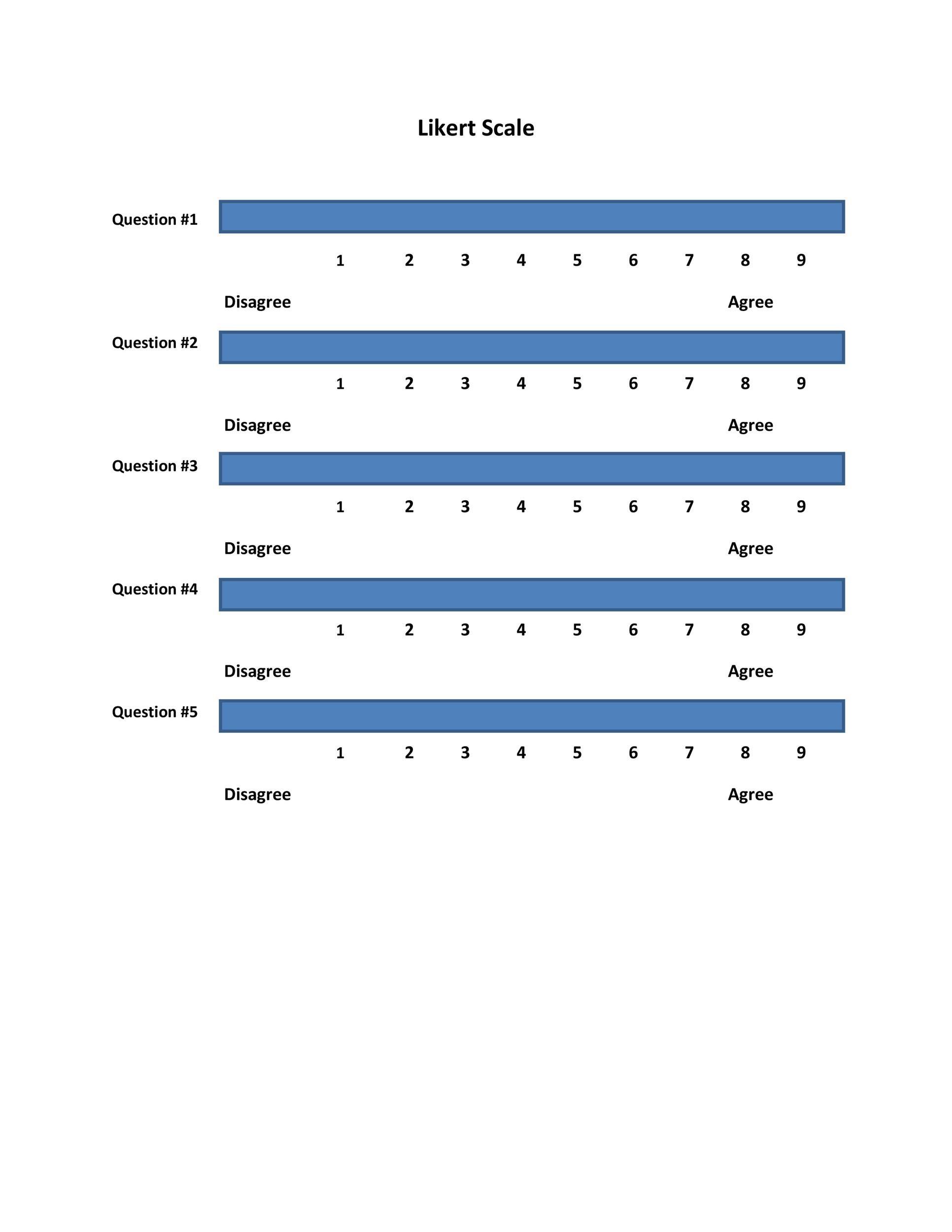 Free Likert Scale 10