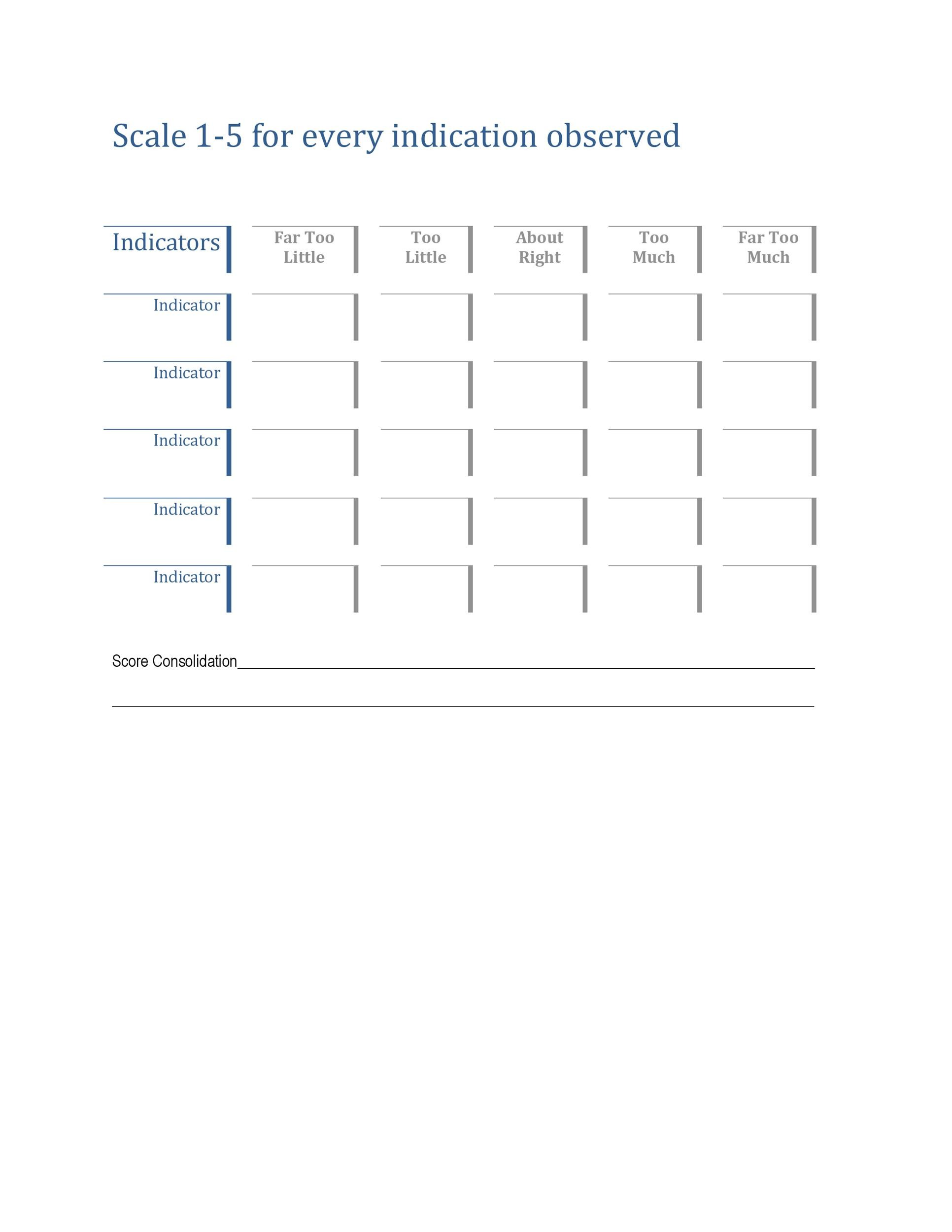 graphic about 5 Point Scale Printable named 30 Absolutely free Likert Scale Templates Illustrations ᐅ Template Lab