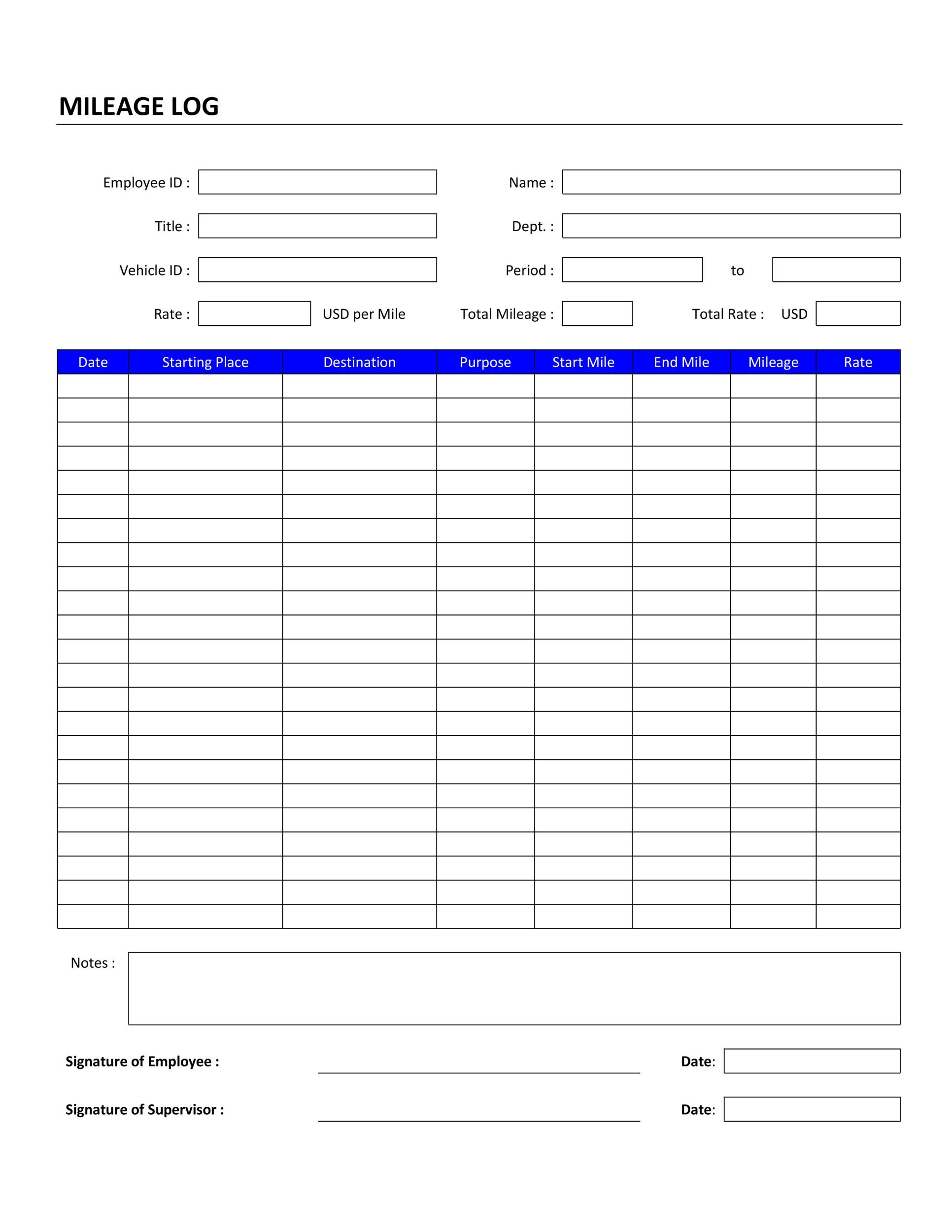 photo about Printable Mileage Log titled 30 Printable Mileage Log Templates (Cost-free) ᐅ Template Lab