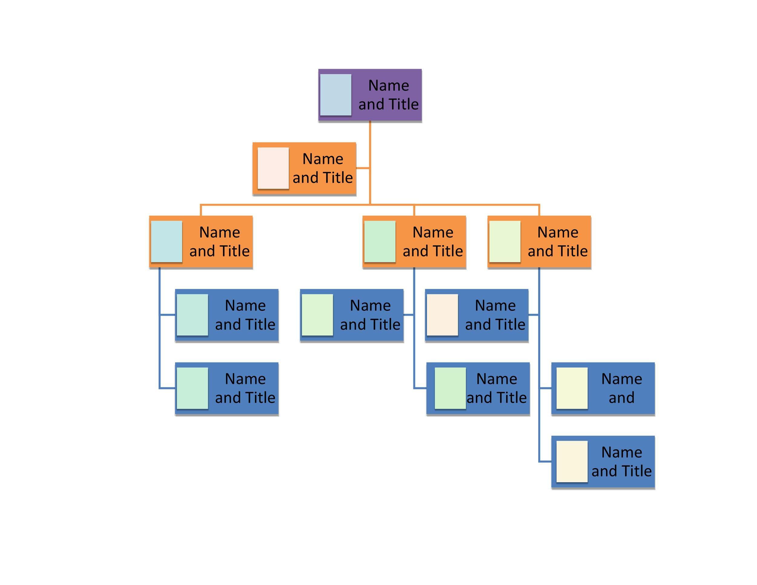 Free Organizational Chart Template 02