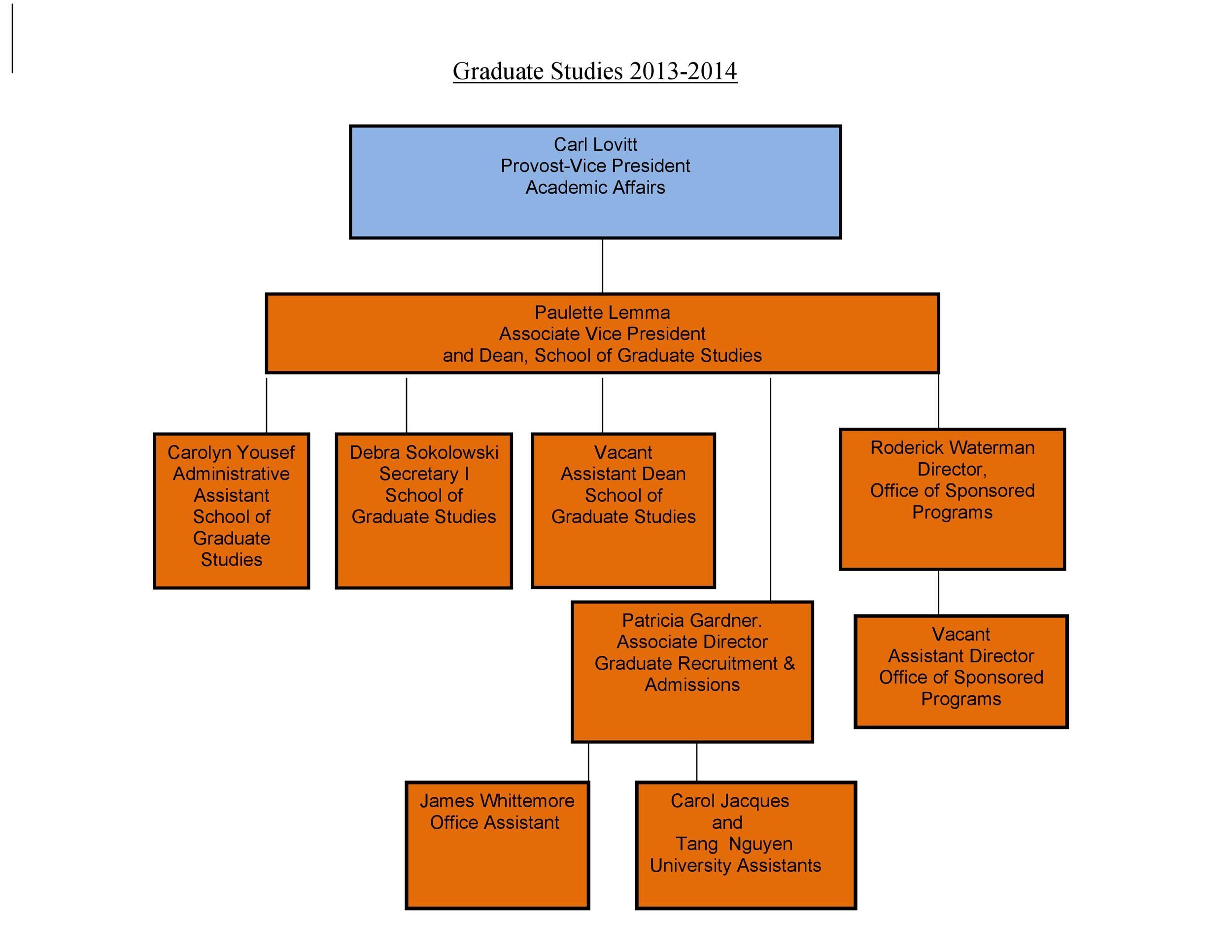 Free Organizational Chart Template 06