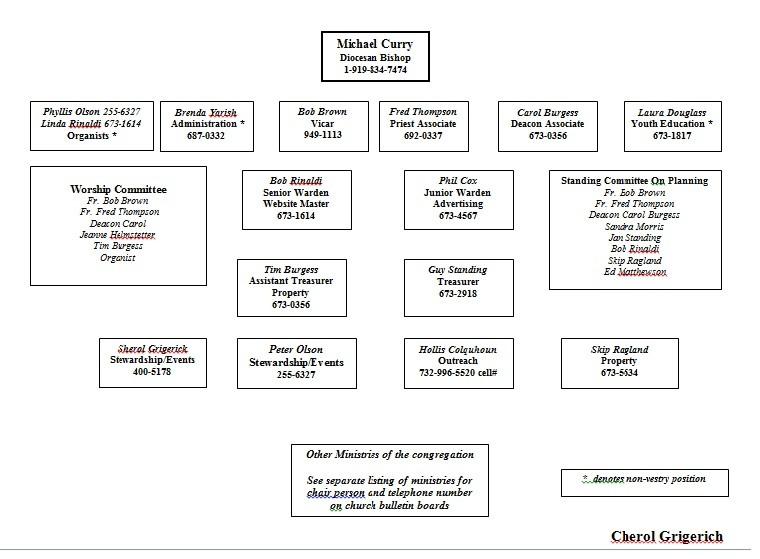 Free Organizational Chart Template 09