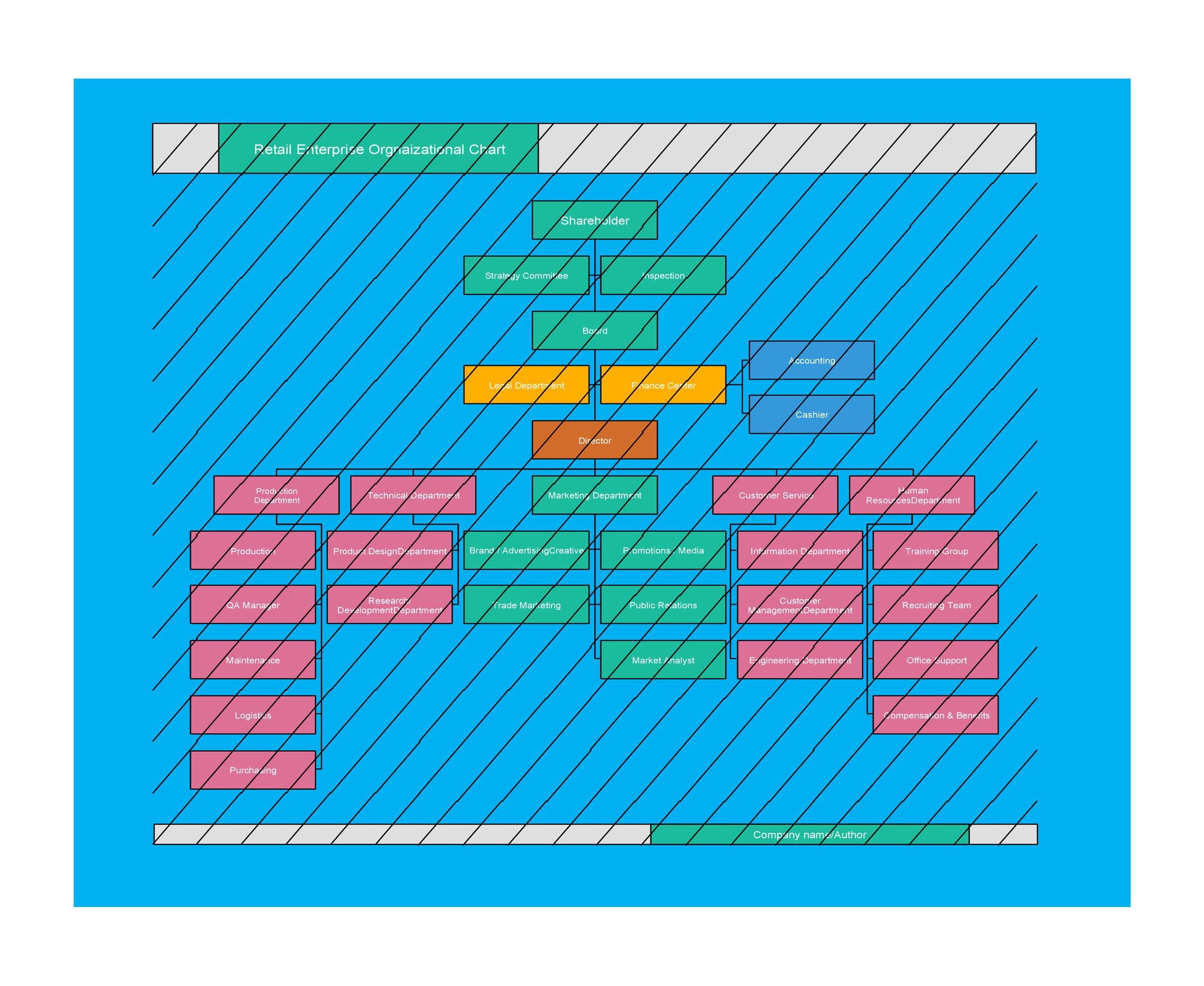Free Organizational Chart Template 21
