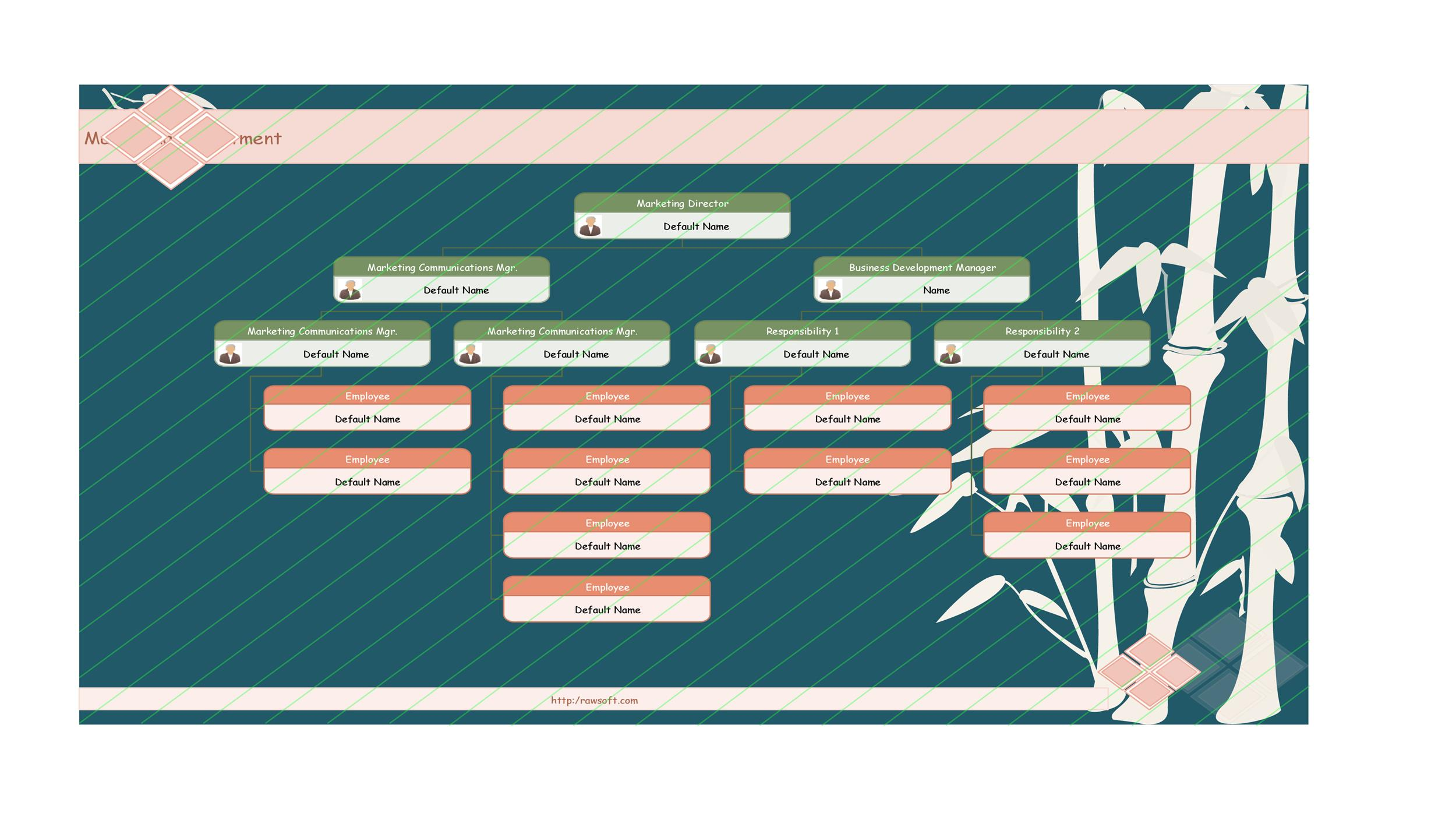 Free Organizational Chart Template 23