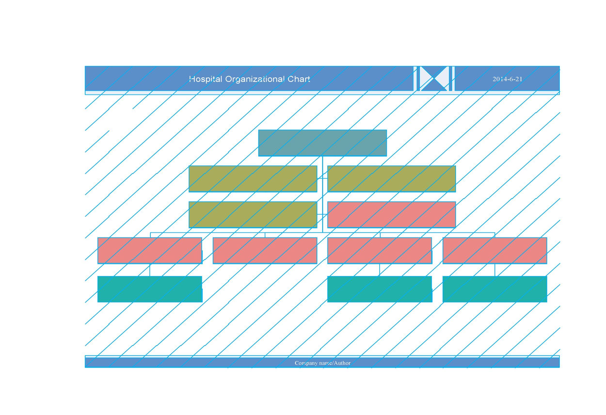 Word template organizational chart 2
