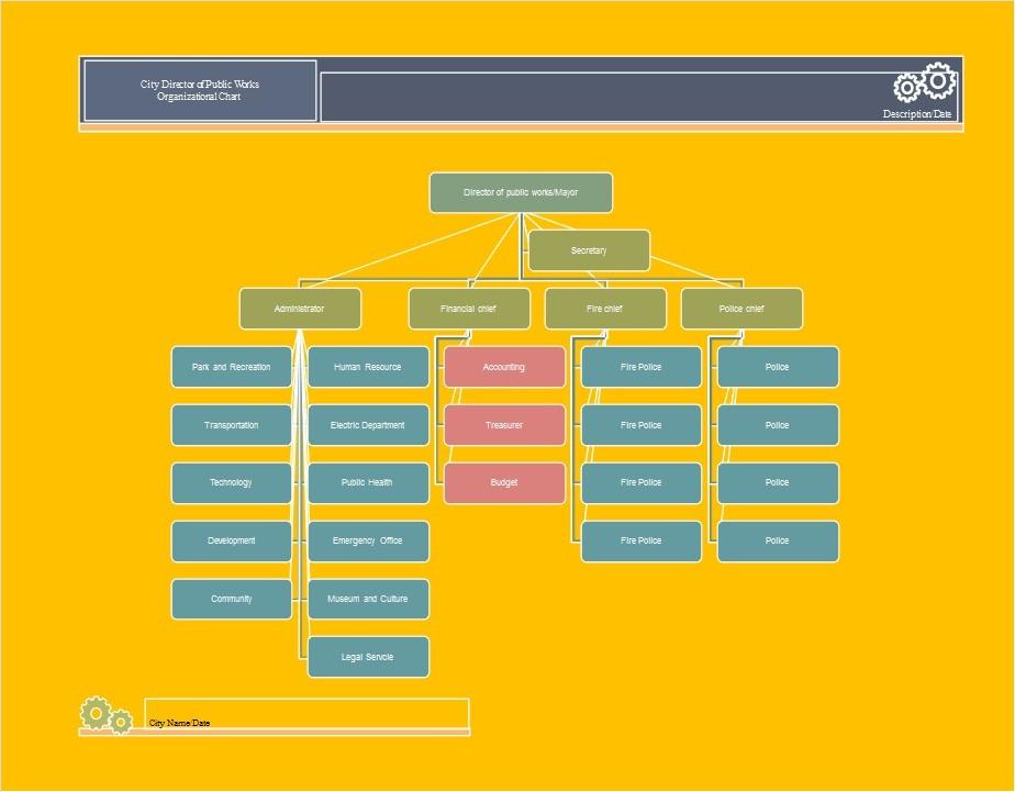 Free Organizational Chart  Template 28