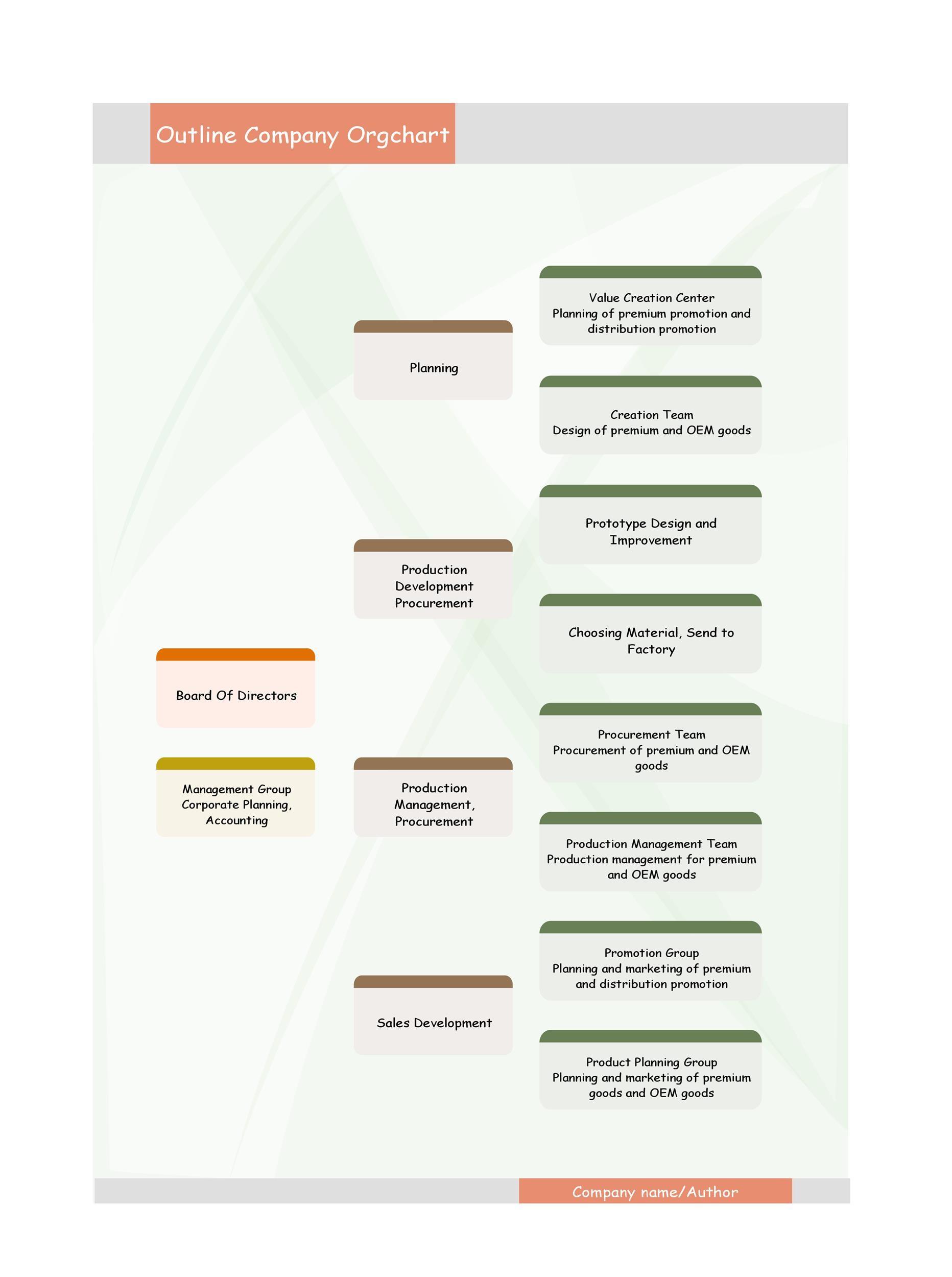 Free Organizational Chart  Template 35