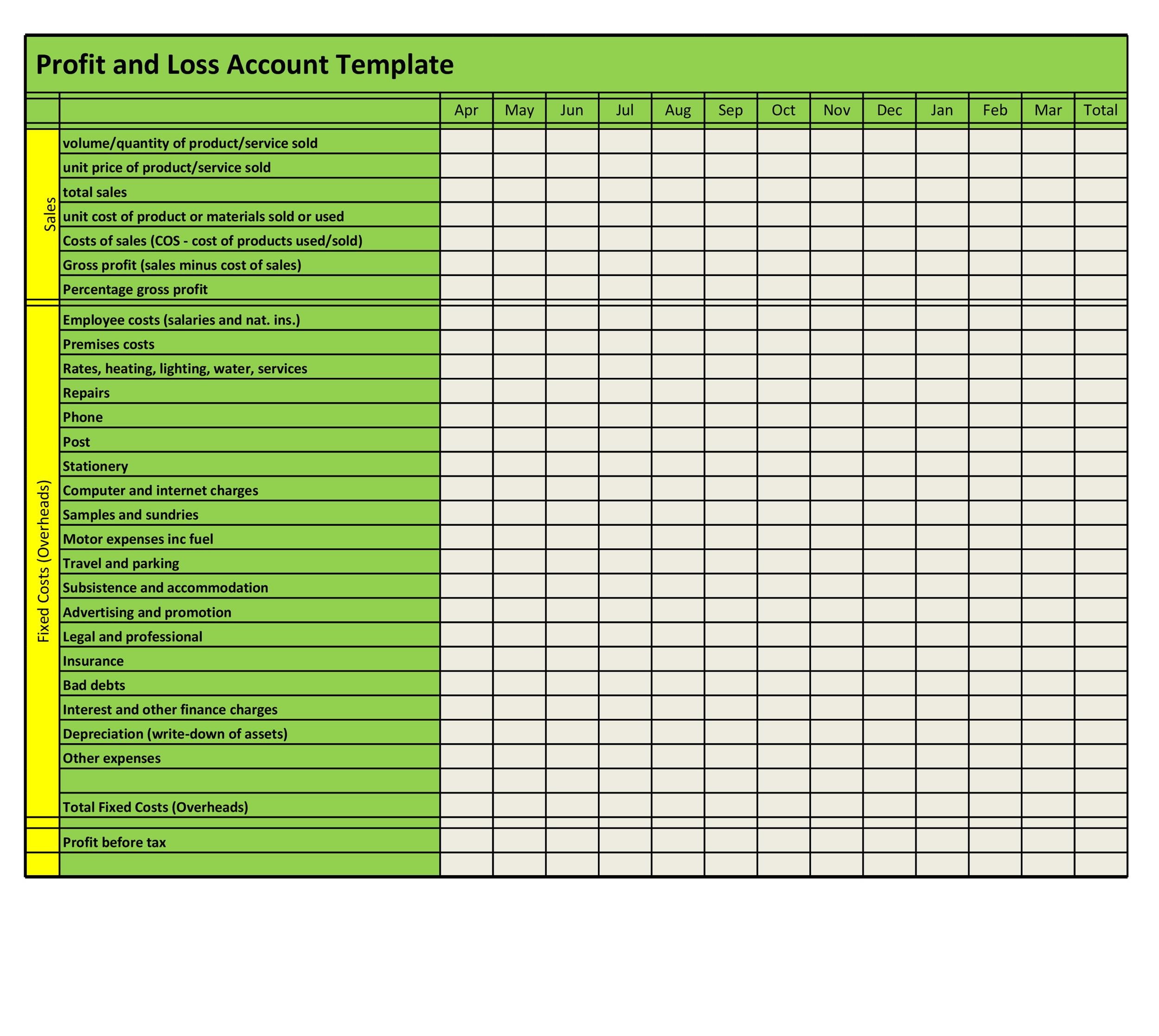 Free Profit and Loss Statement Template 18