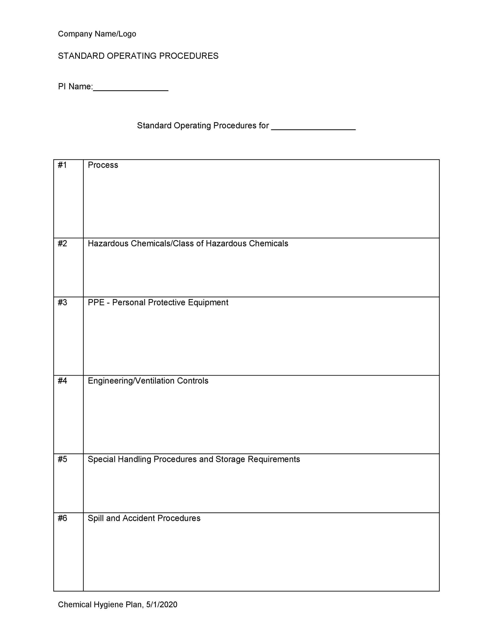procedure template