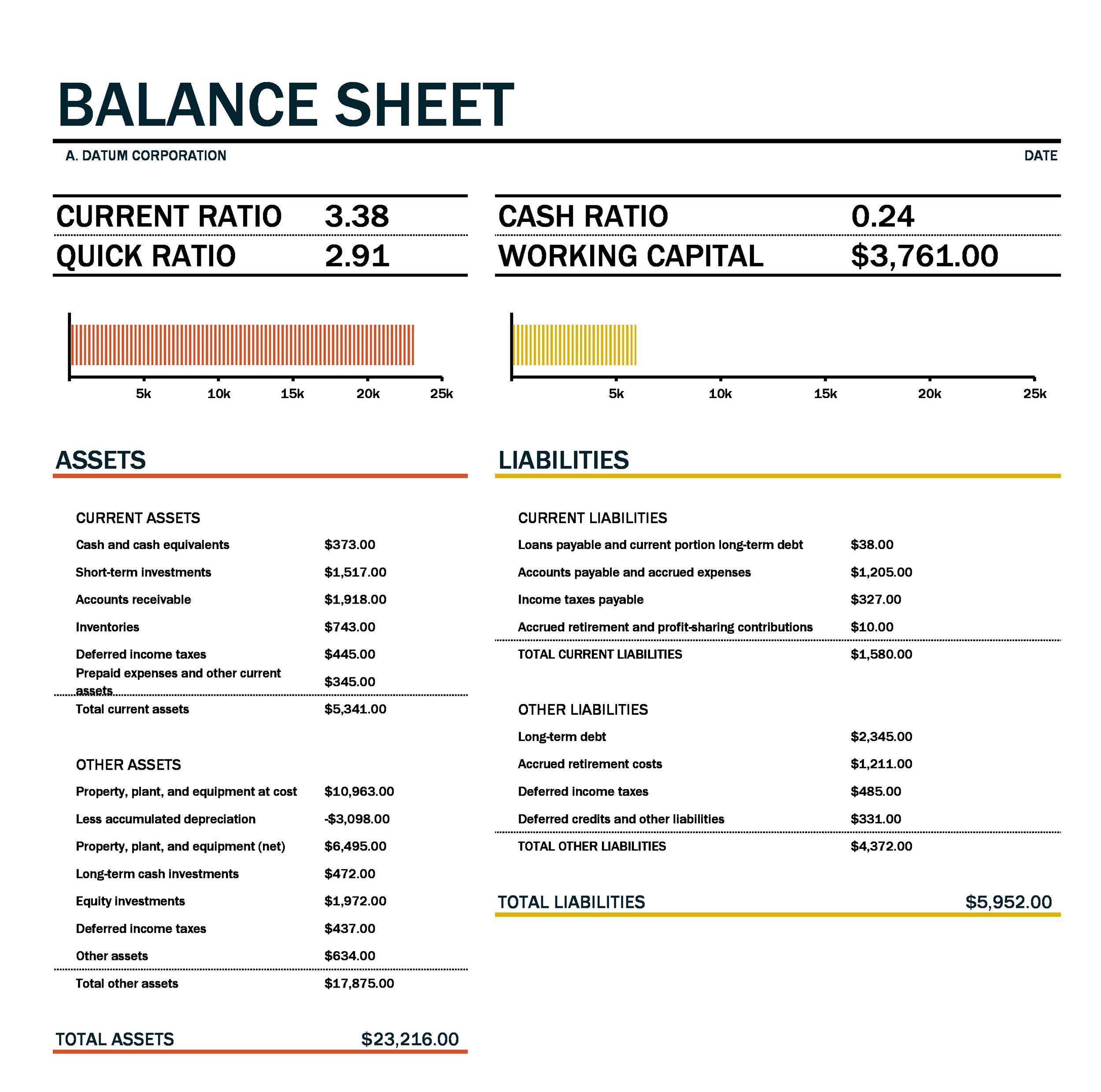 38 Free Balance Sheet Templates Examples Template Lab – Free Balance Sheet Template