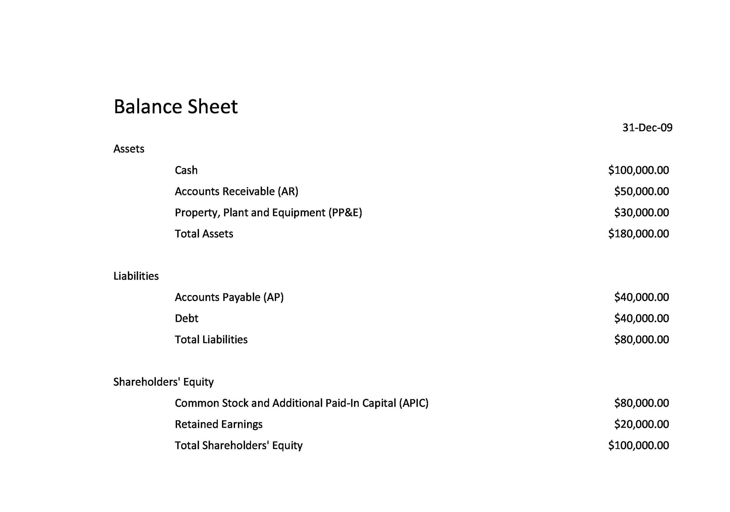 Free Balance Sheet Template 12