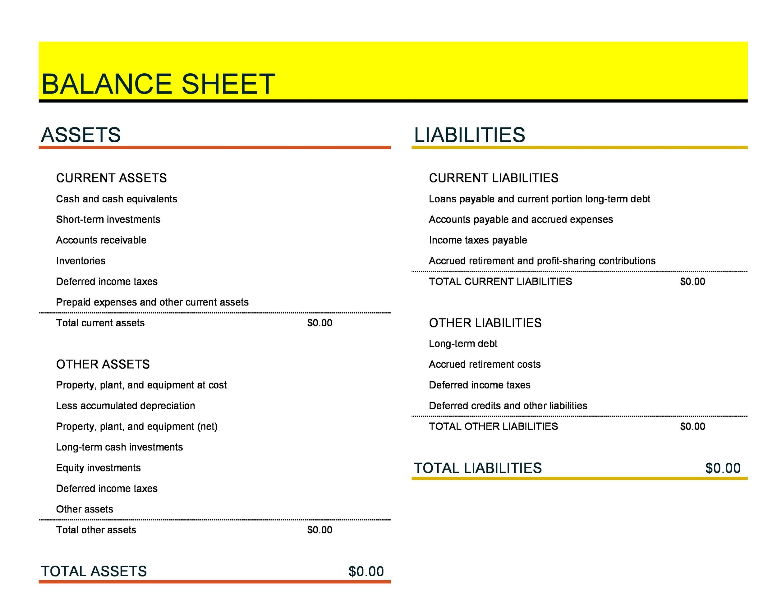 a balance sheet The balance sheet definition is a financial statement that shows the financial position at a point in time (assets, liabilities, and equity.