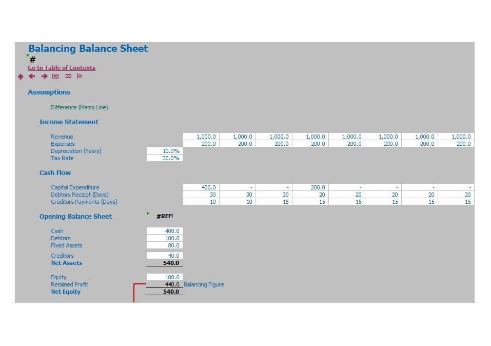 Free Balance Sheet Template 32