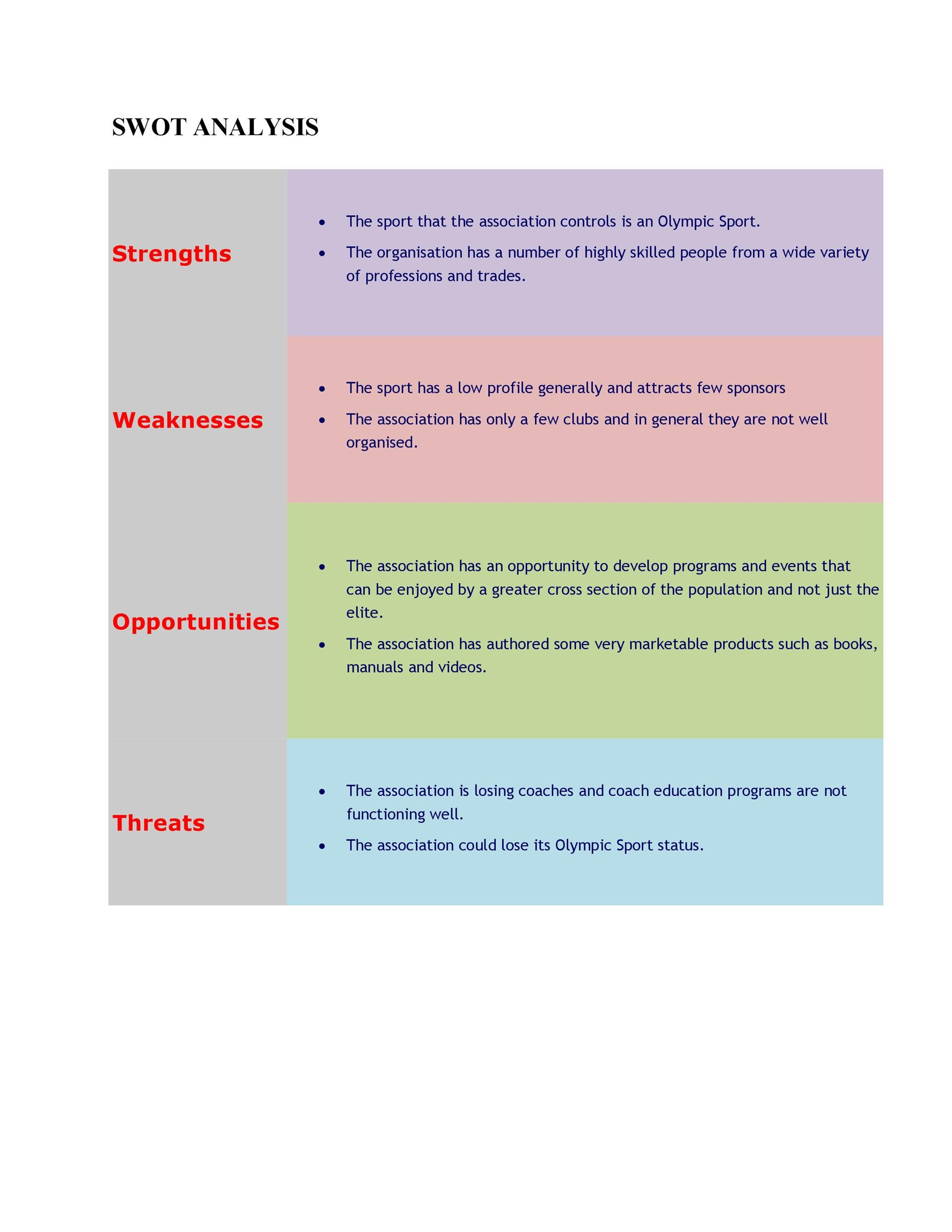 40 powerful swot analysis templates examples free swot analysis template 03 accmission Gallery