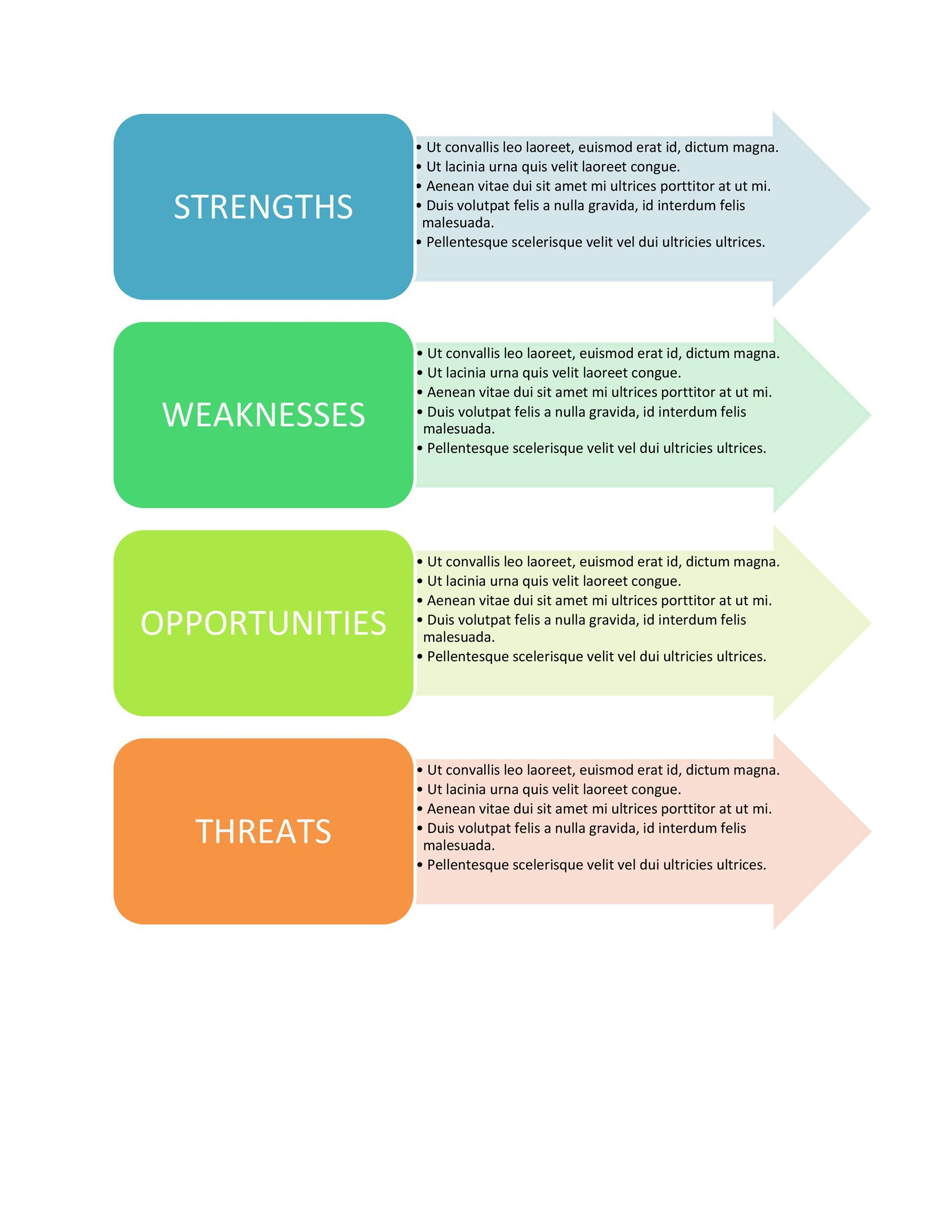 Free Swot Analysis Template 08