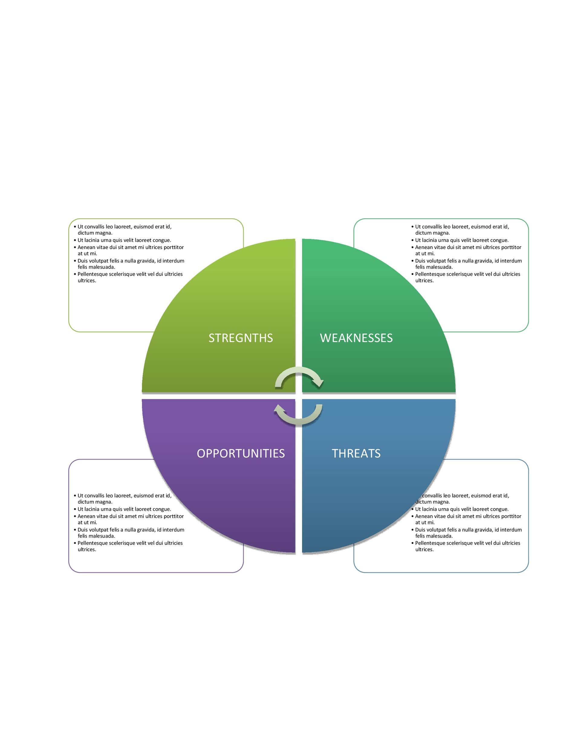 40 powerful swot analysis templates examples free swot analysis template 10 accmission Gallery
