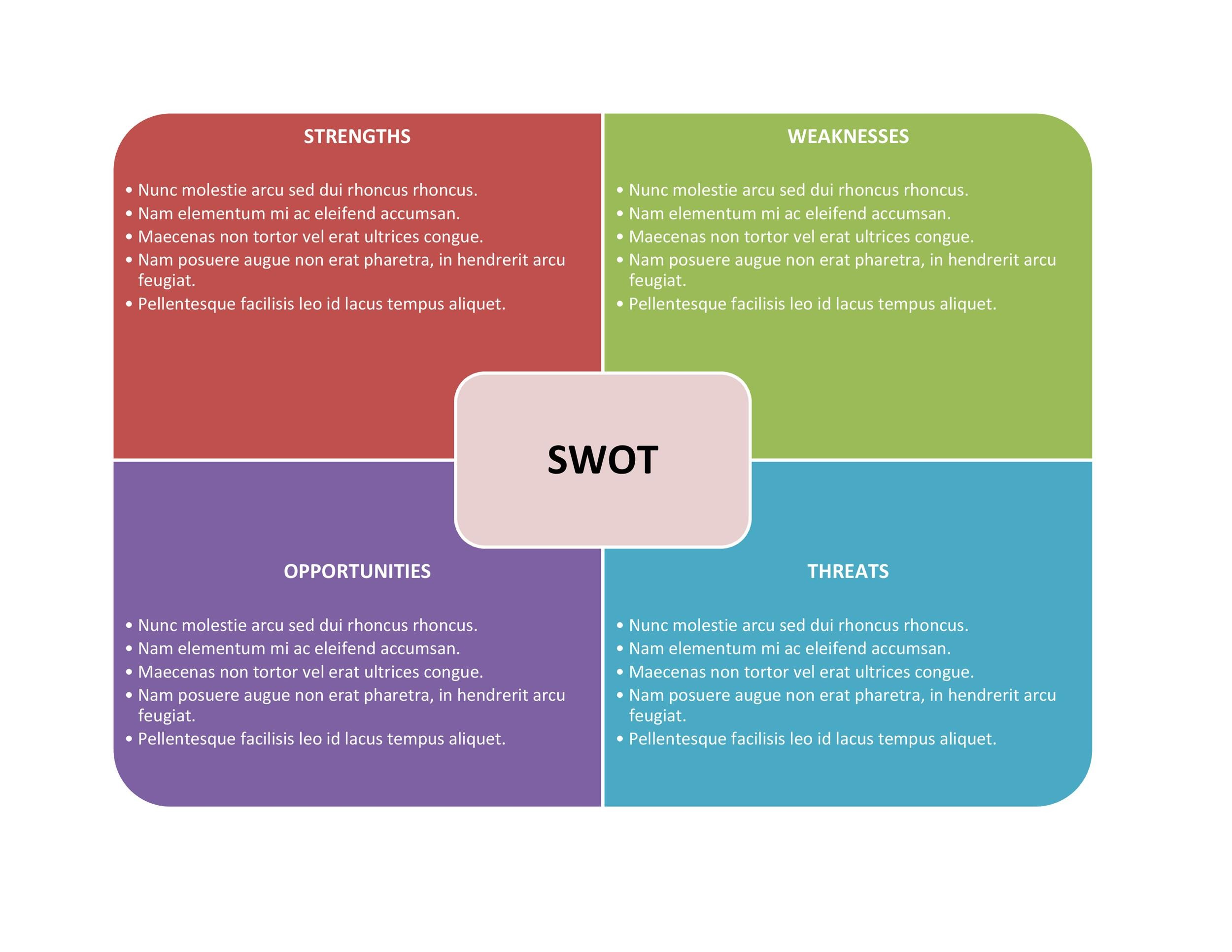 40 powerful swot analysis templates examples free swot analysis template 12 accmission Gallery