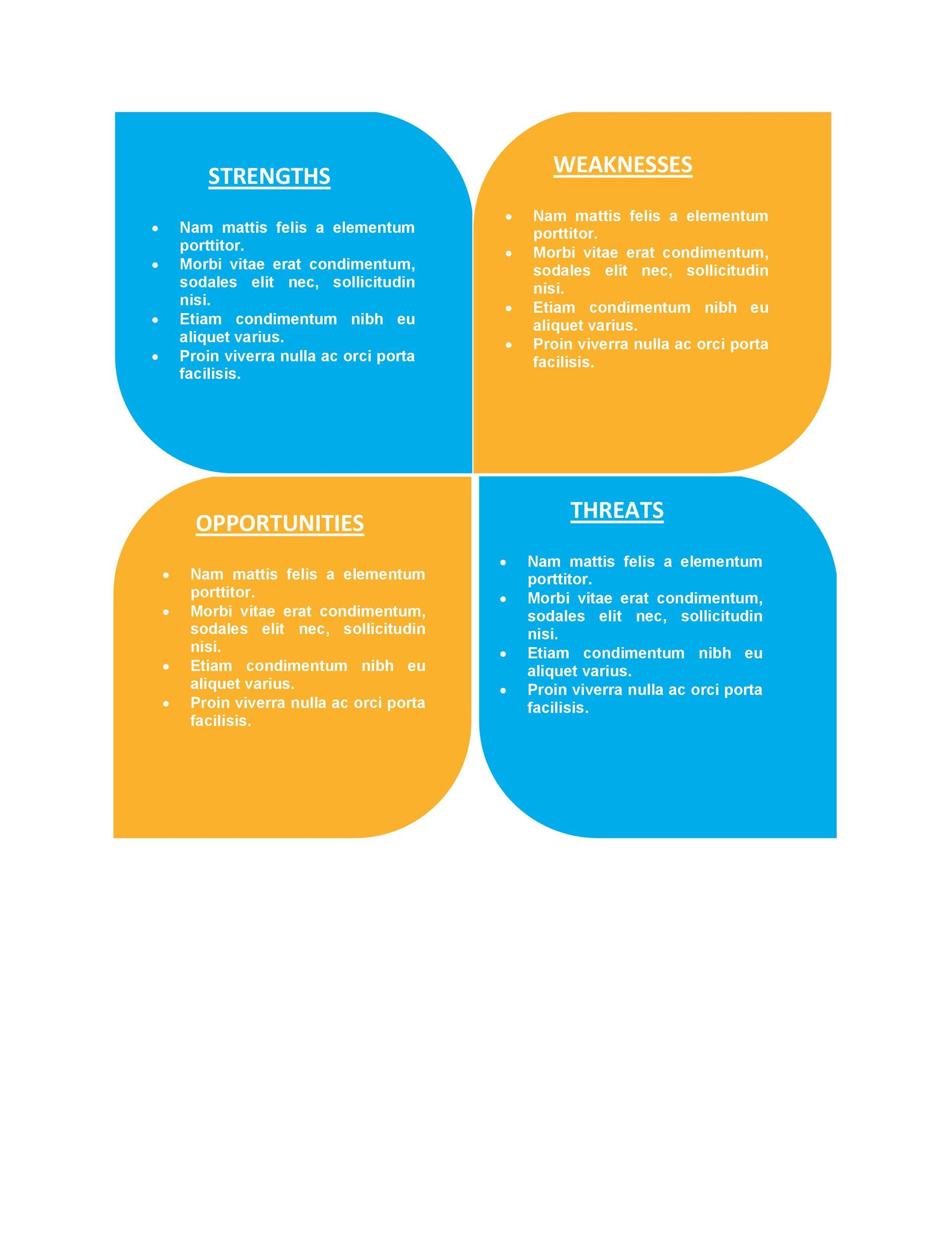 Free Swot Analysis Template 14