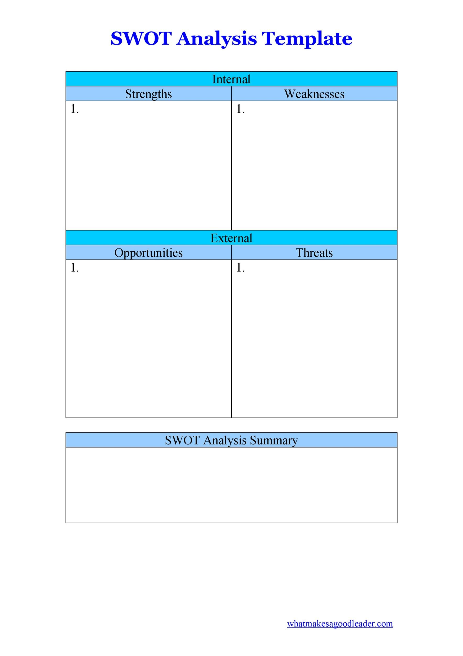Free Swot Analysis Template 15