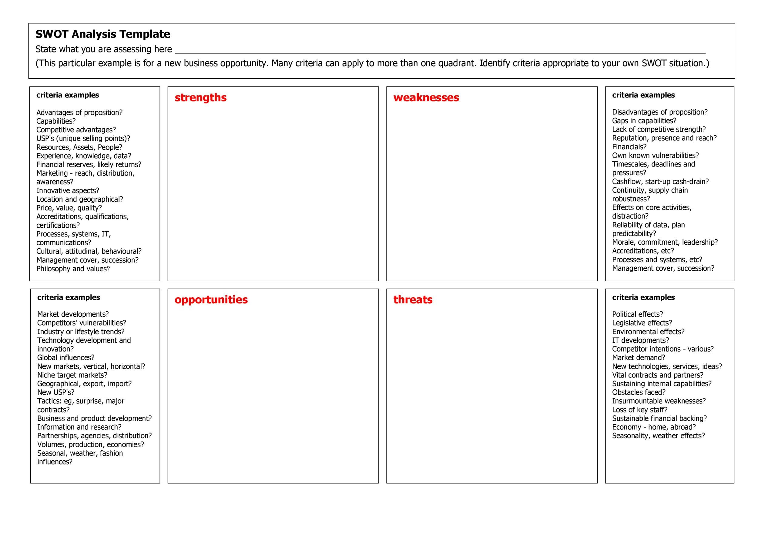 Exceptional Printable Swot Analysis Template 16 Idea Competitors Analysis Template