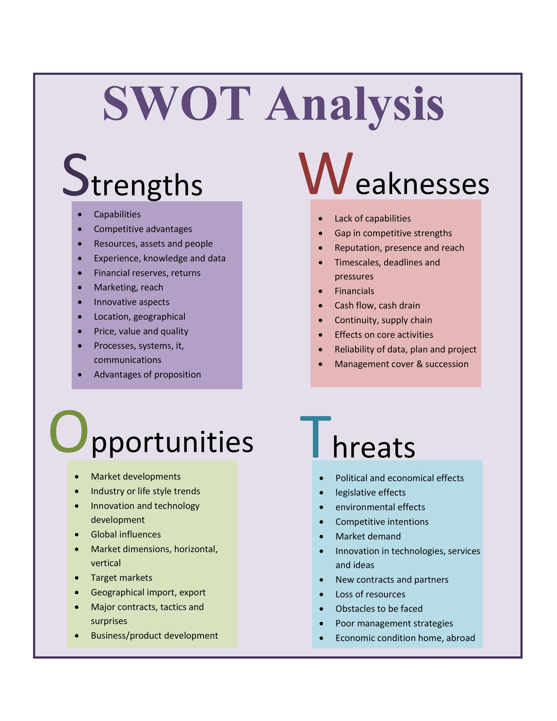 Analysis Example. Swot Analysis Template 18 40 Powerful Swot