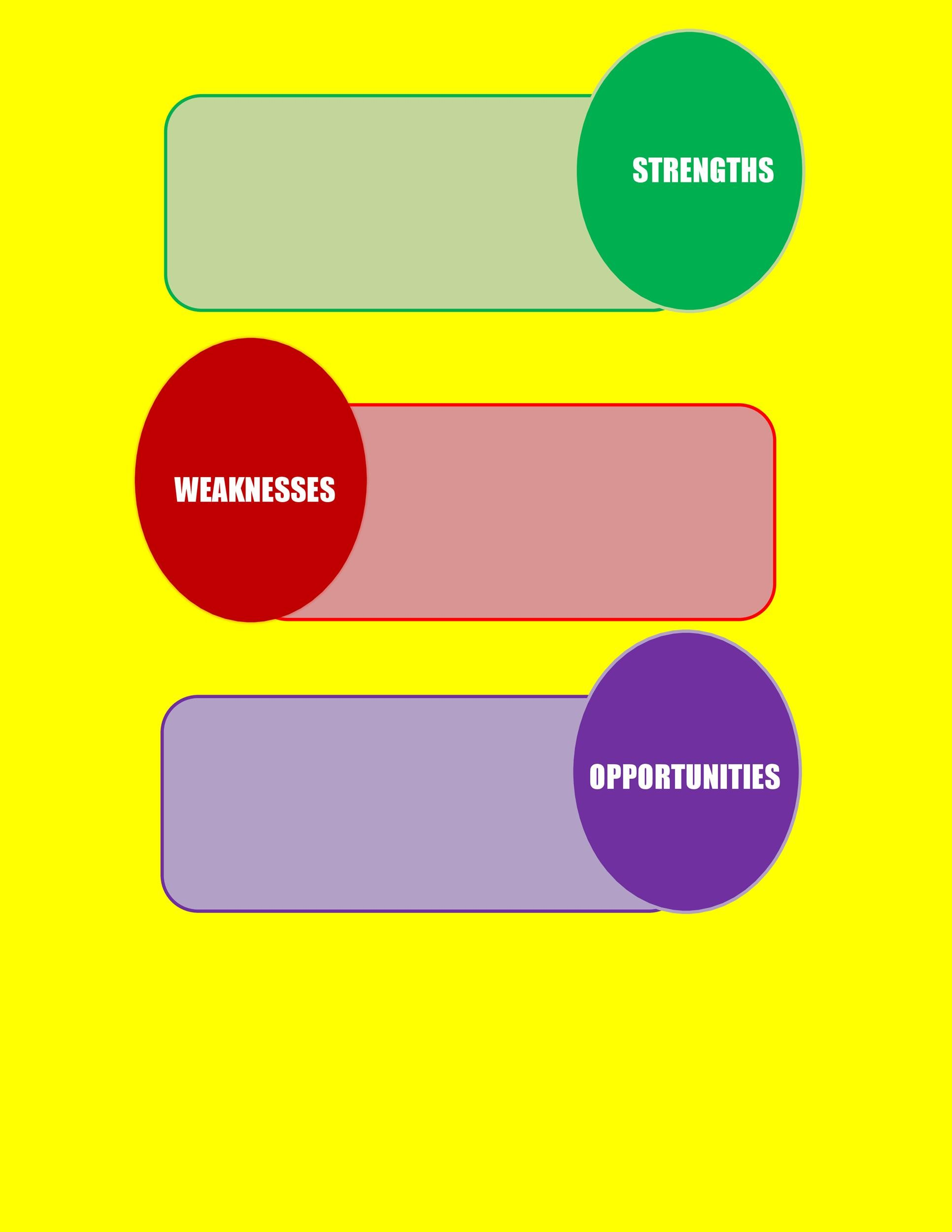 Free Swot Analysis Template 19