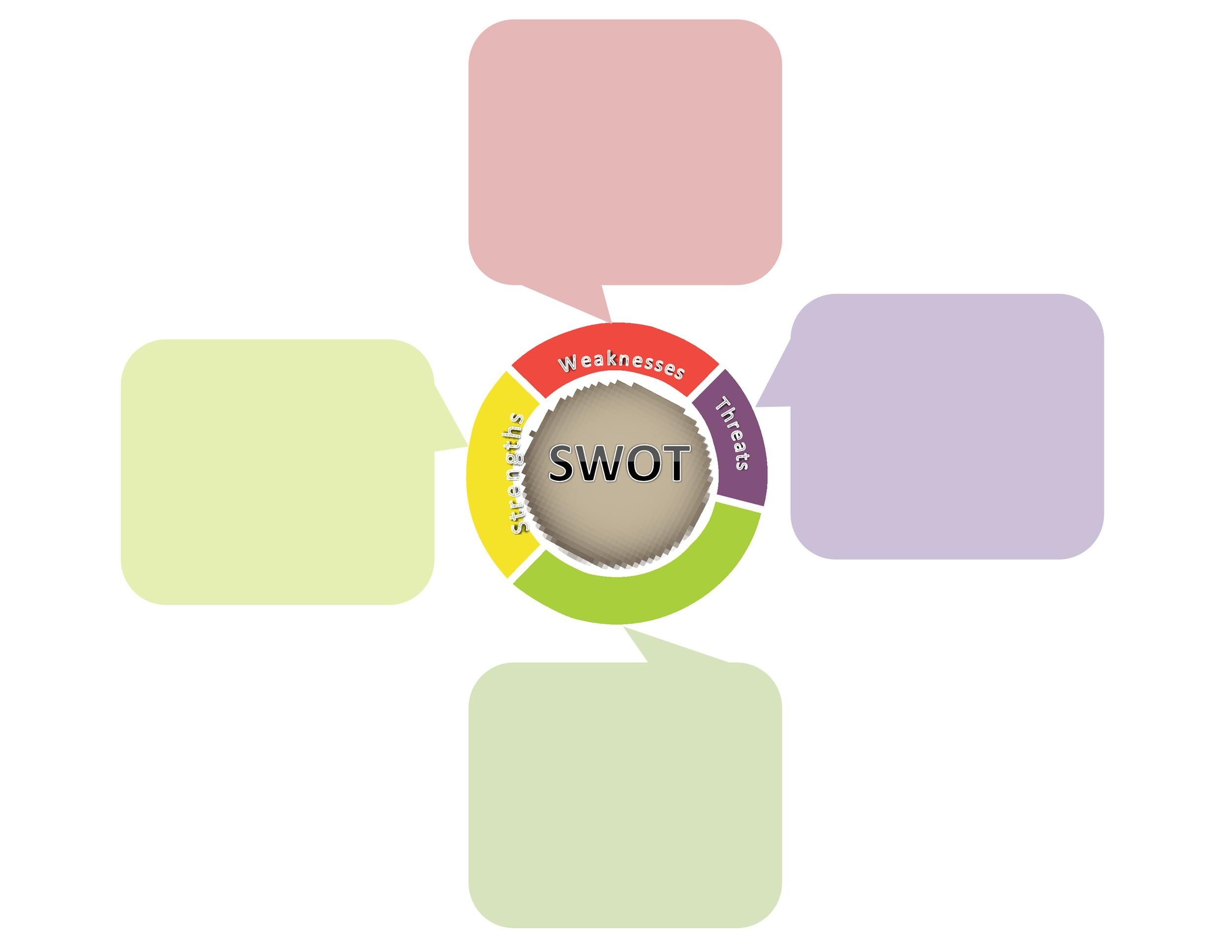 Free Swot Analysis Template 22