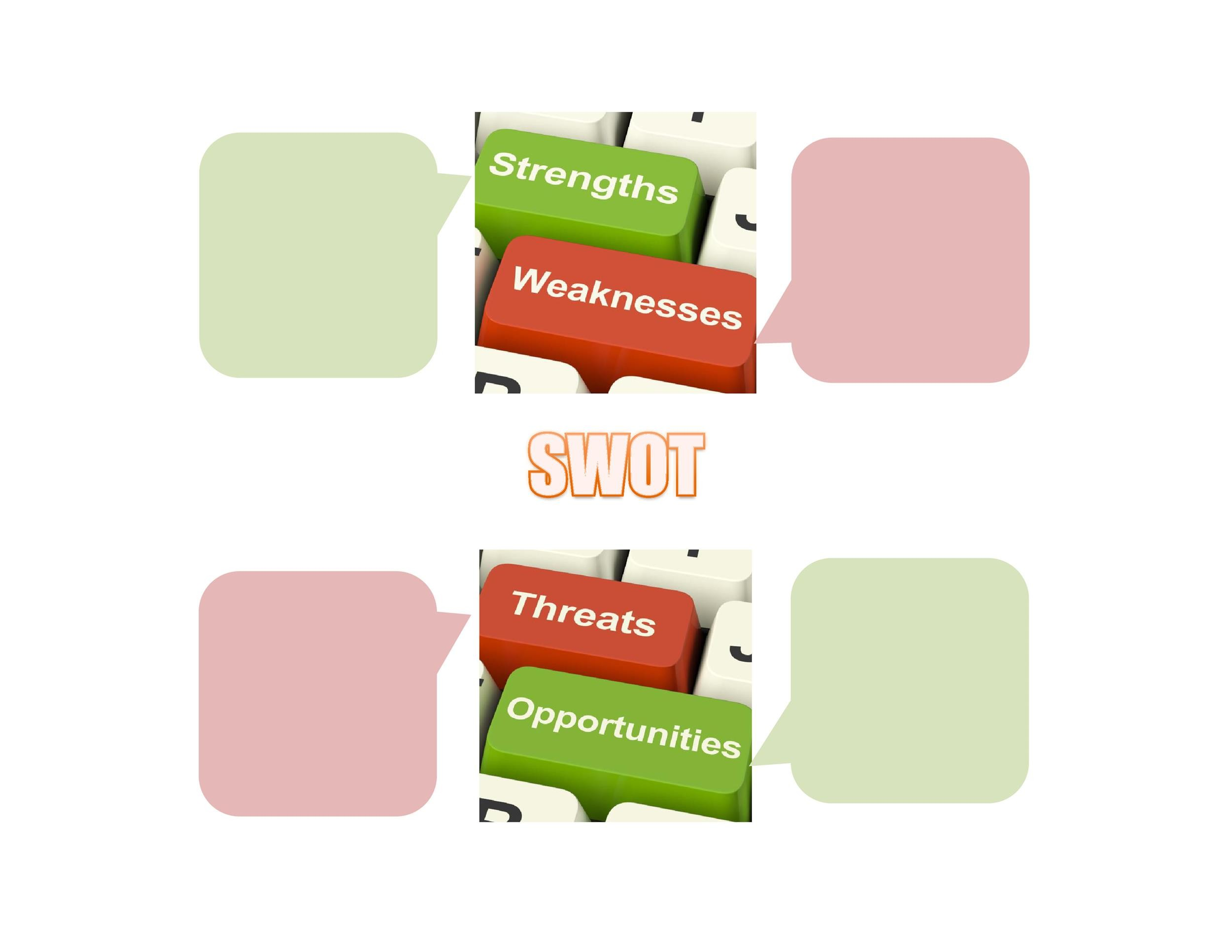 Free Swot Analysis Template 24