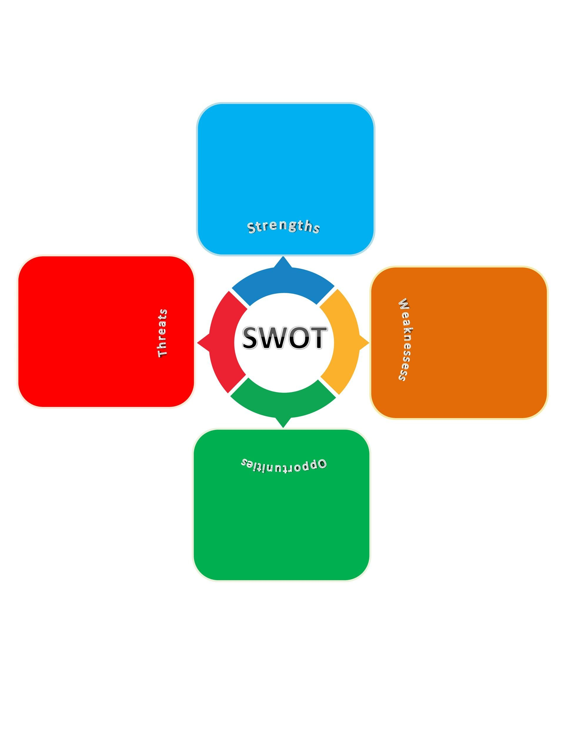 Free Swot Analysis Template 25