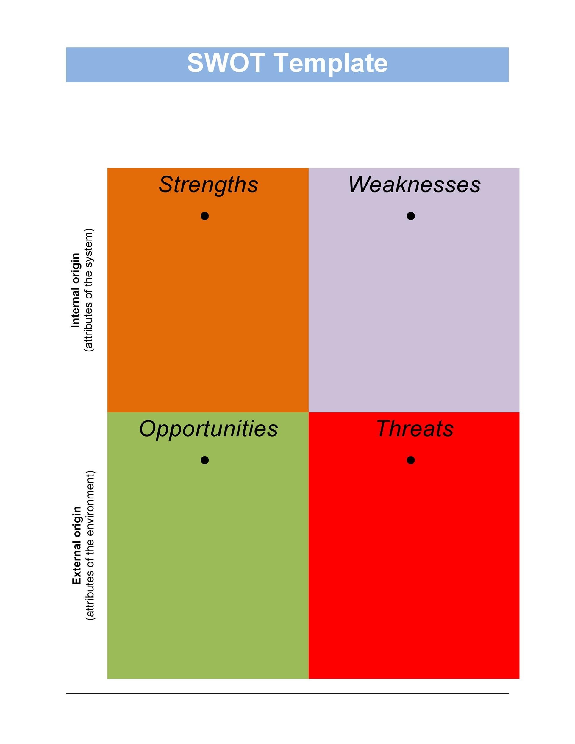 Free Swot Analysis Template 27
