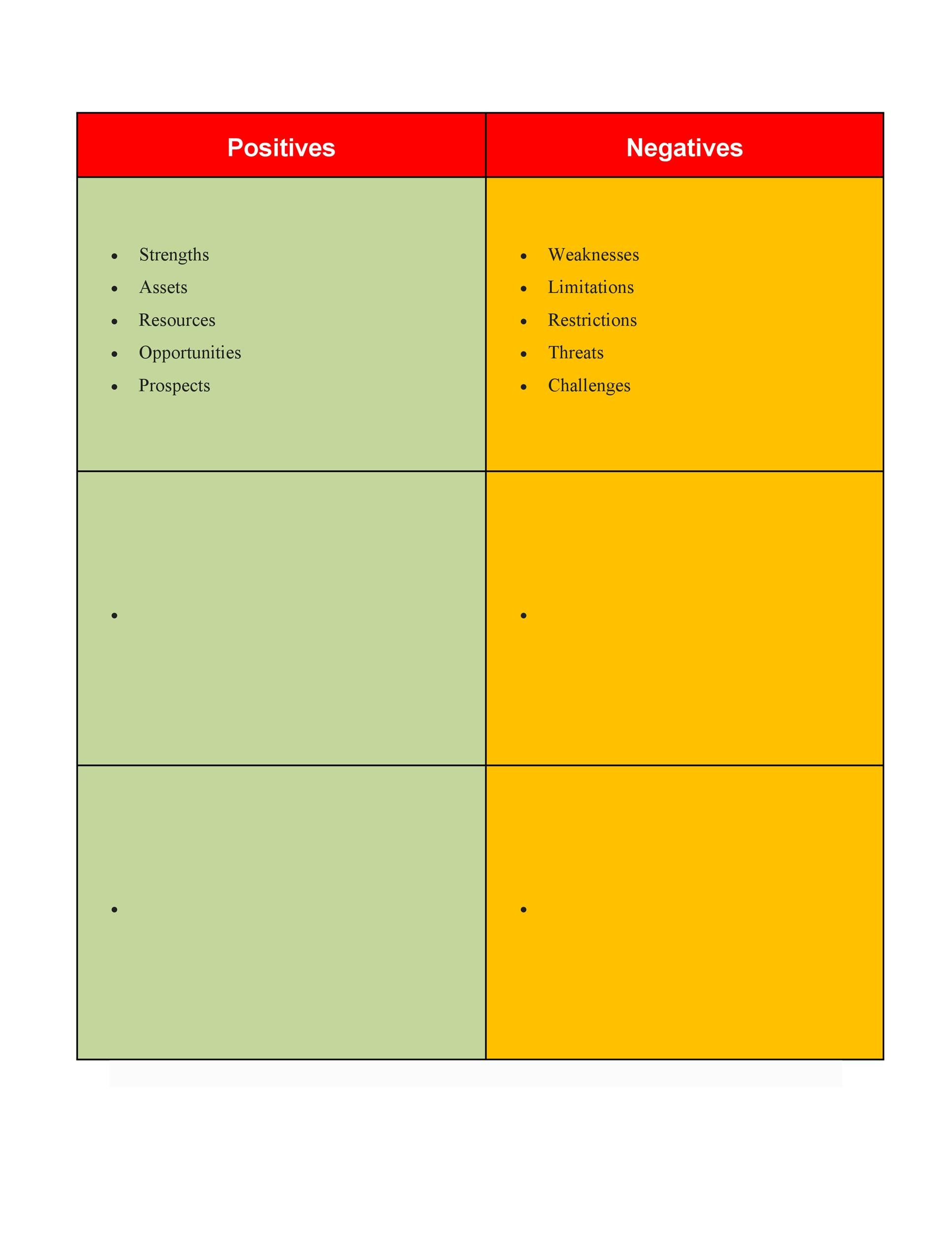 Free Swot Analysis Template 31
