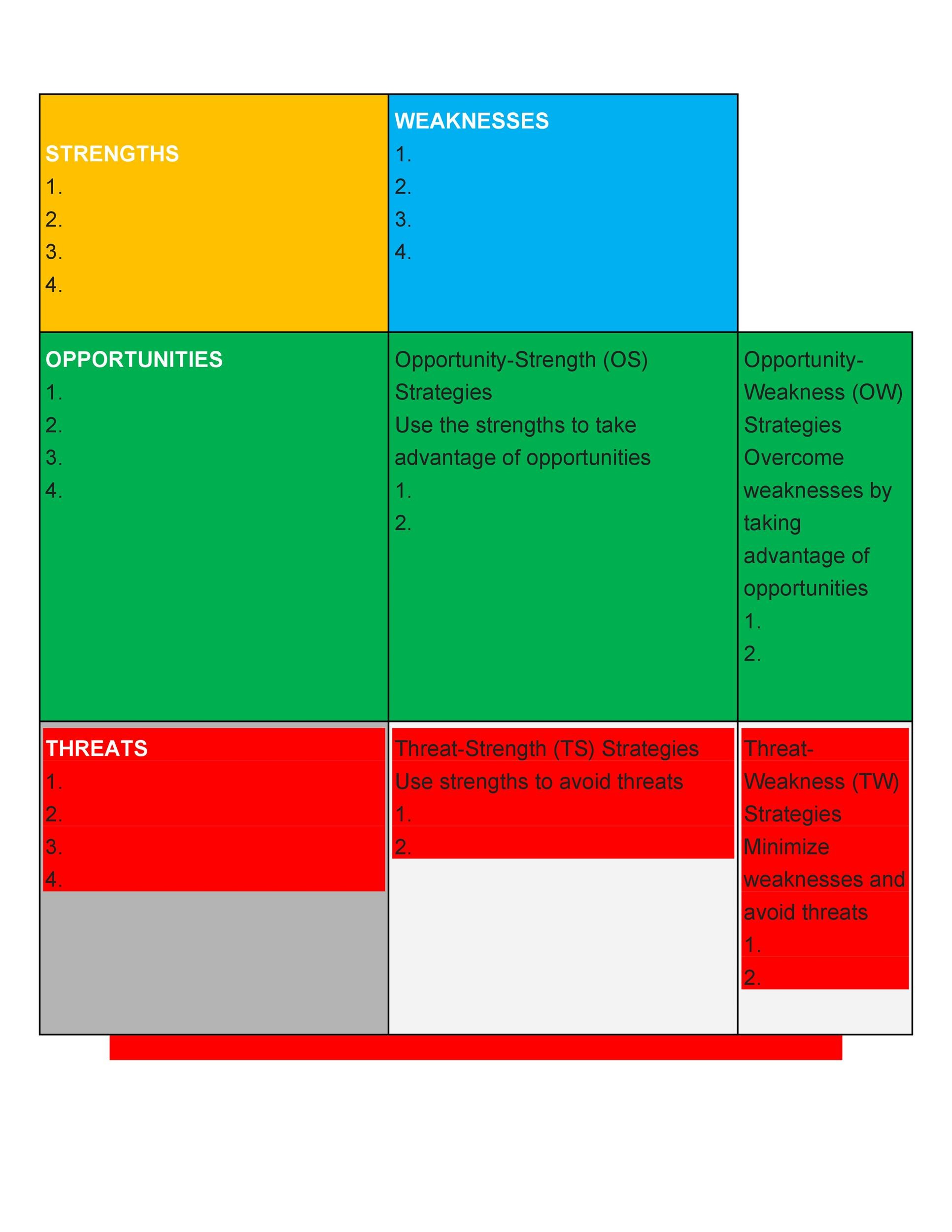 Free Swot Analysis Template 32