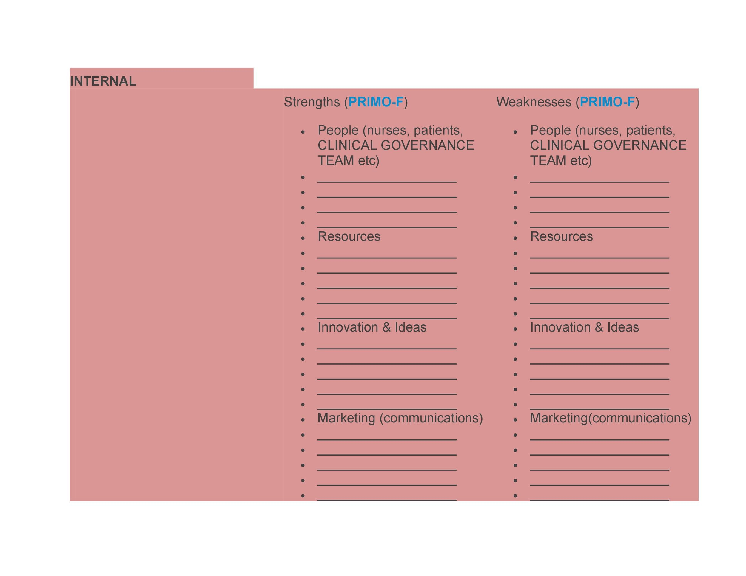 Free Swot Analysis Template 33