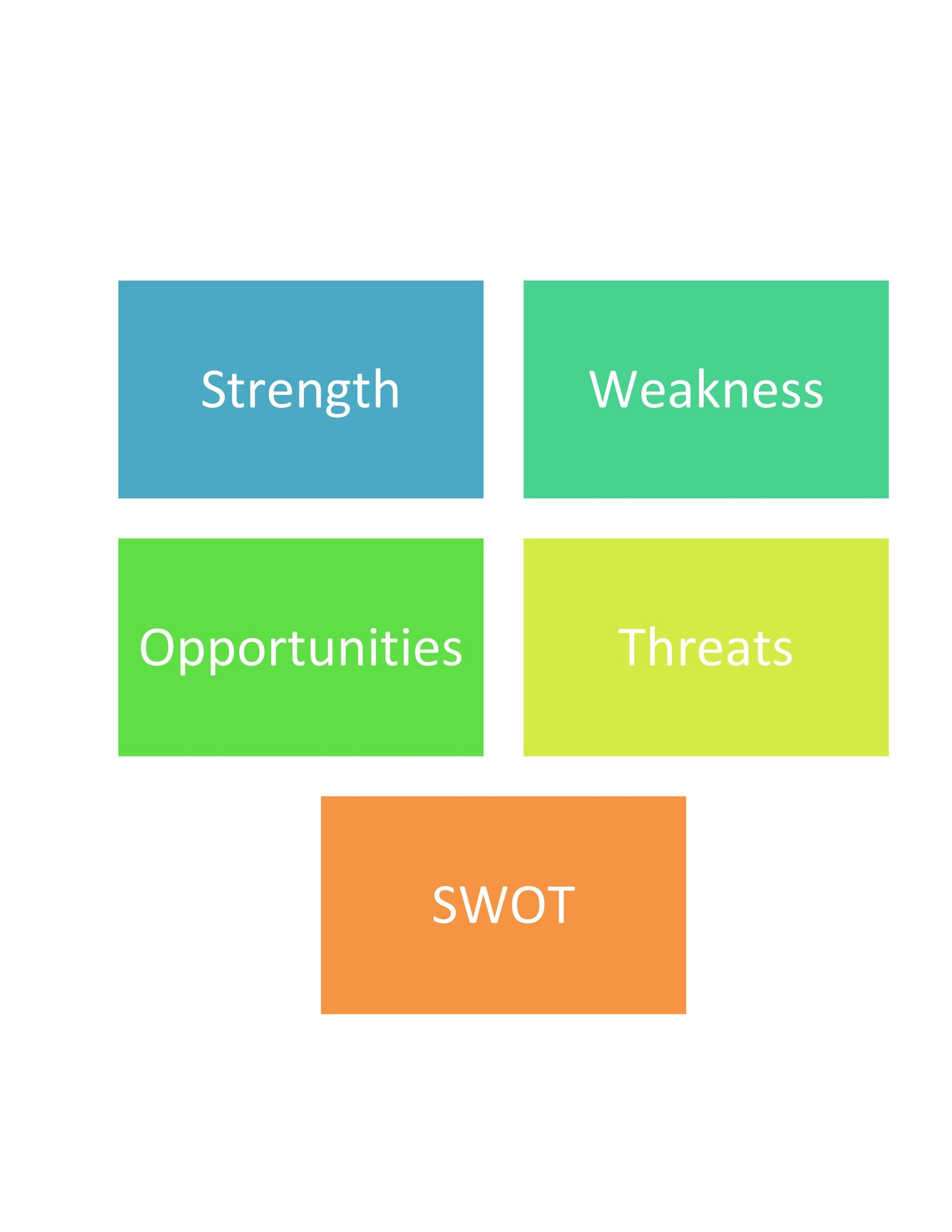 Free Swot Analysis Template 36
