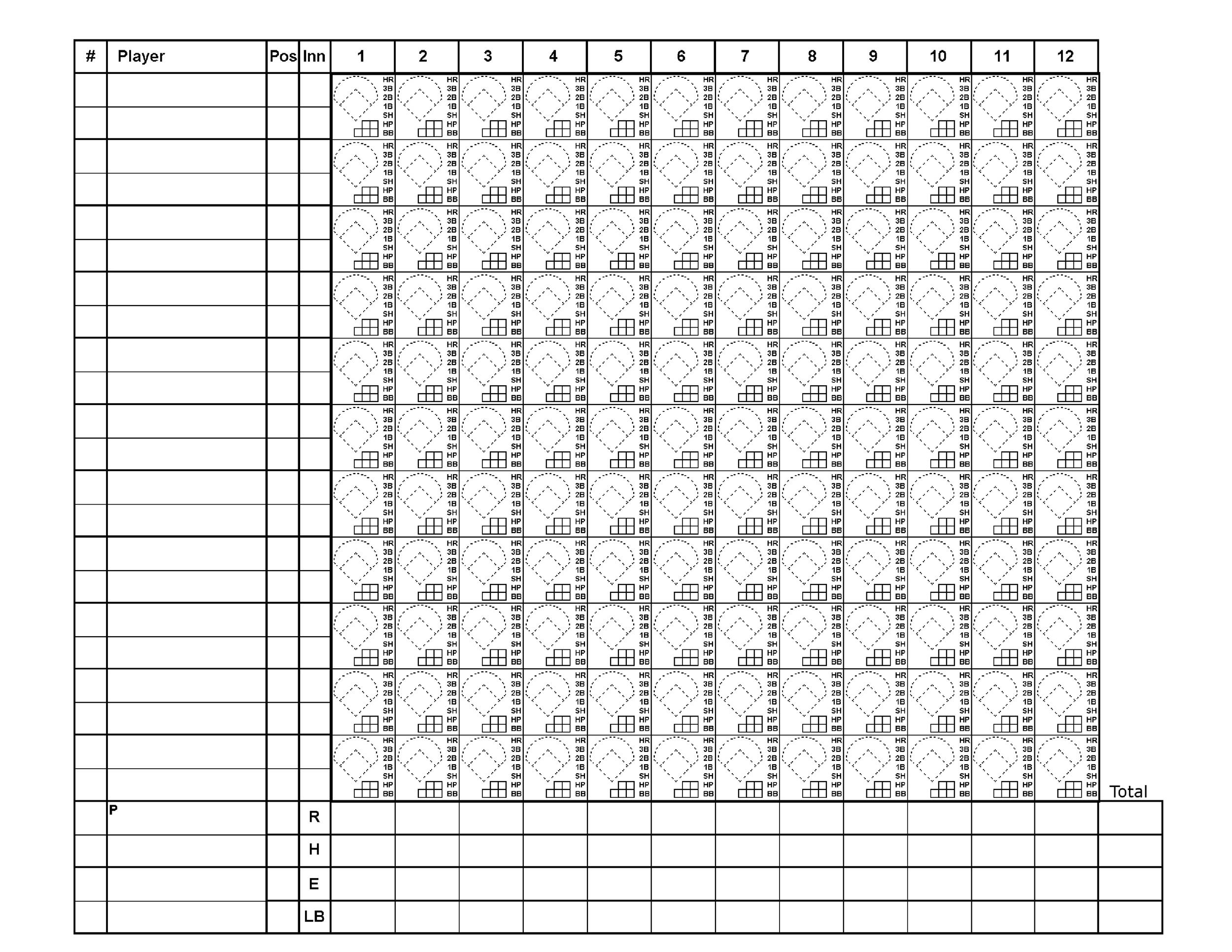 graphic about Printable Baseball Scoresheet referred to as 30+ Printable Baseball Scoresheet / Scorecard Templates ᐅ