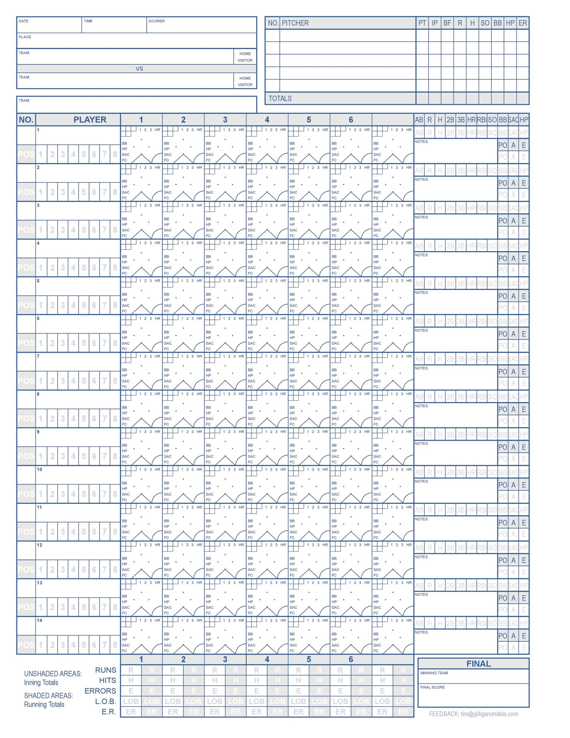 image regarding Baseball Scorebook Printable named 30+ Printable Baseball Scoresheet / Scorecard Templates ᐅ
