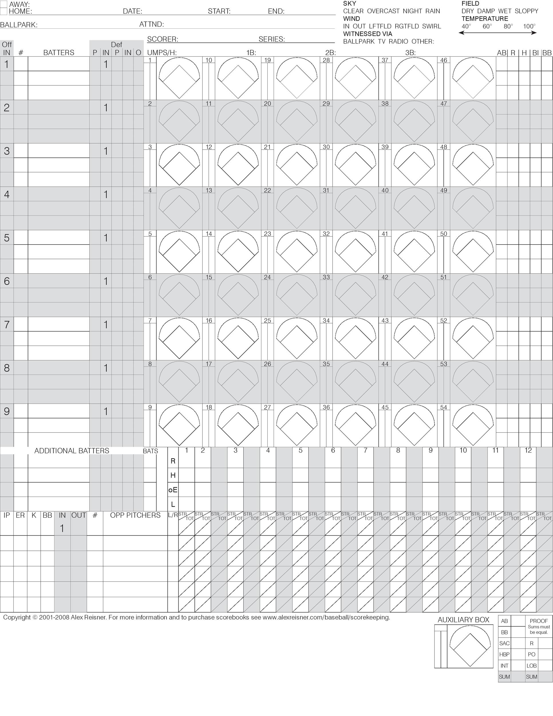 Printable Baseball Score Sheet Template 19