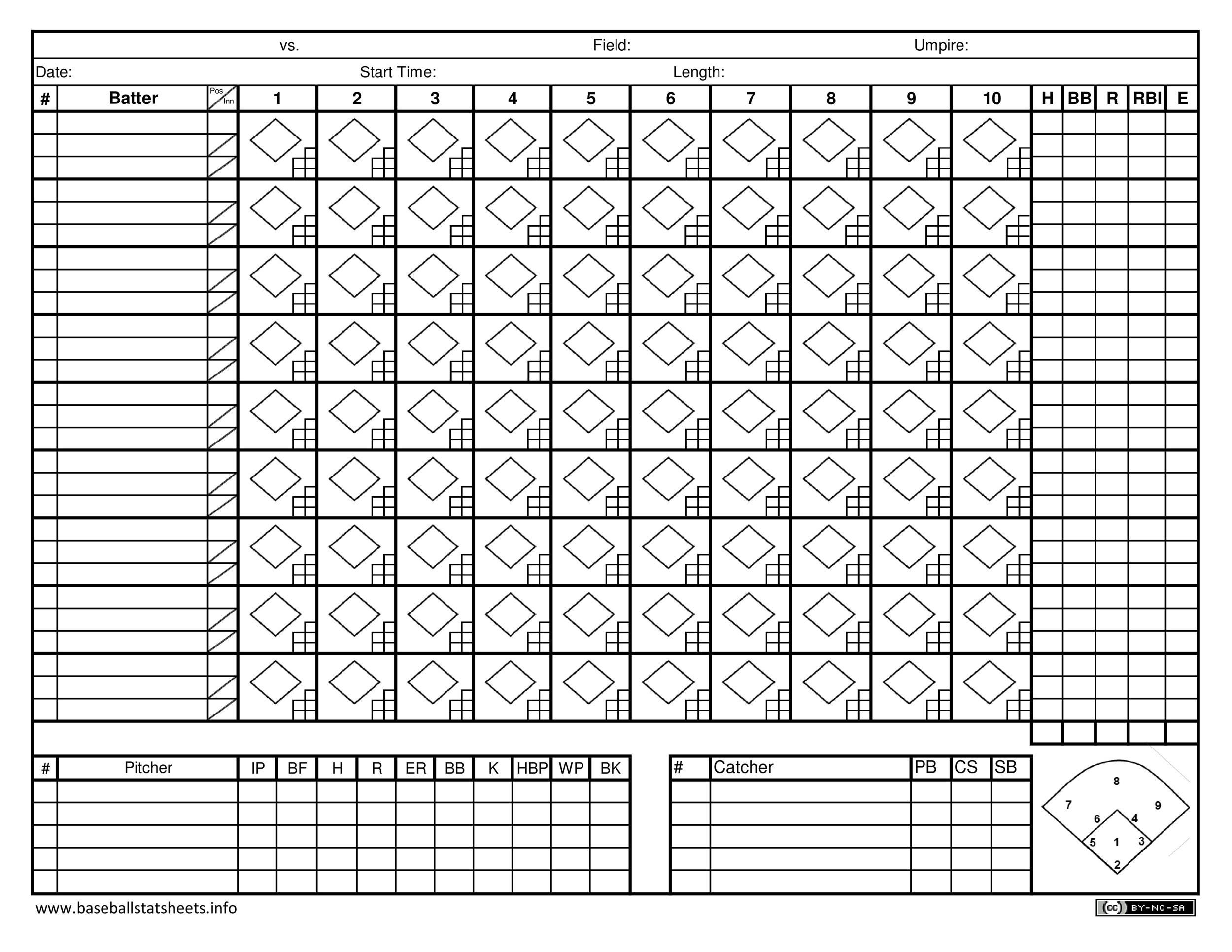 Comprehensive image throughout printable baseball score sheet