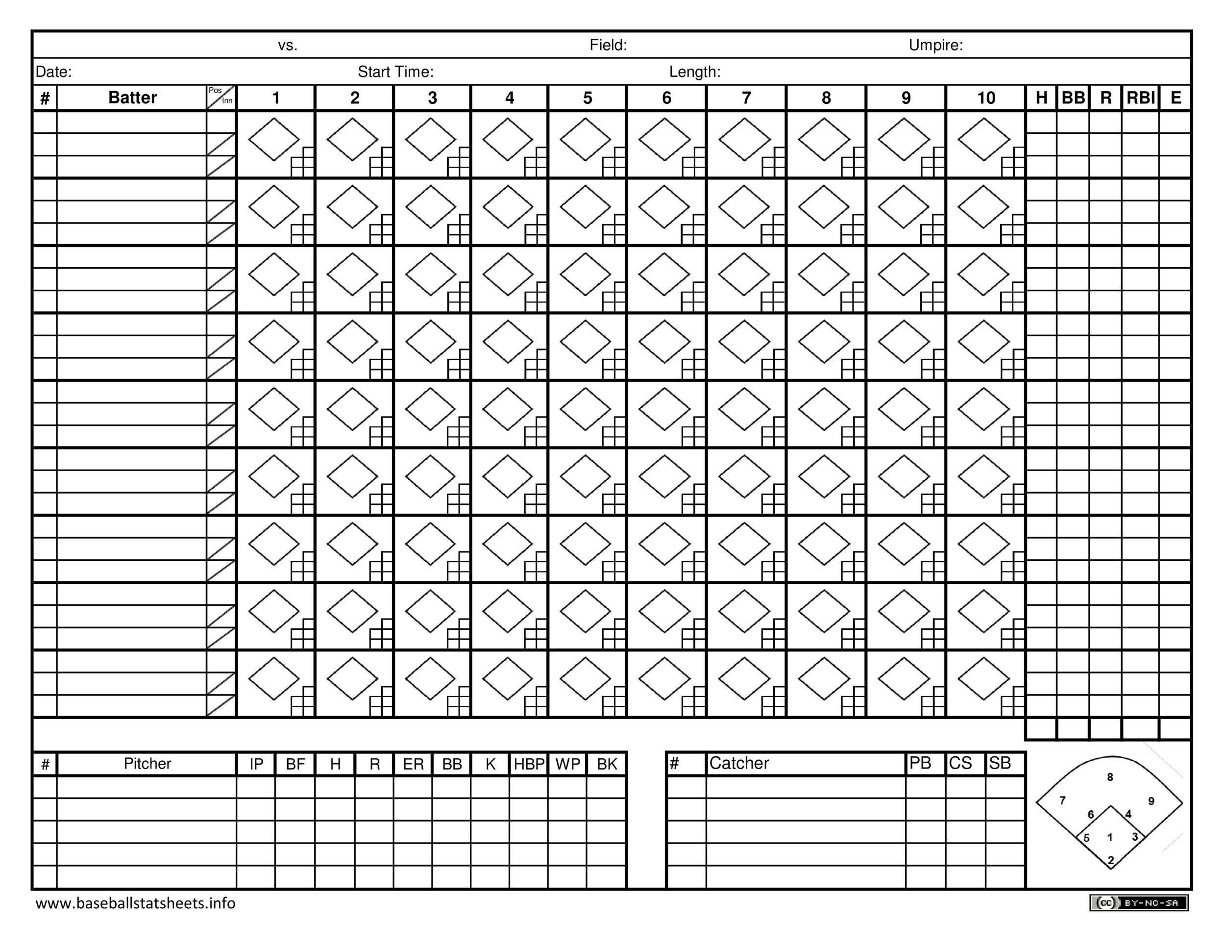 Free Baseball Score sheet Template 21