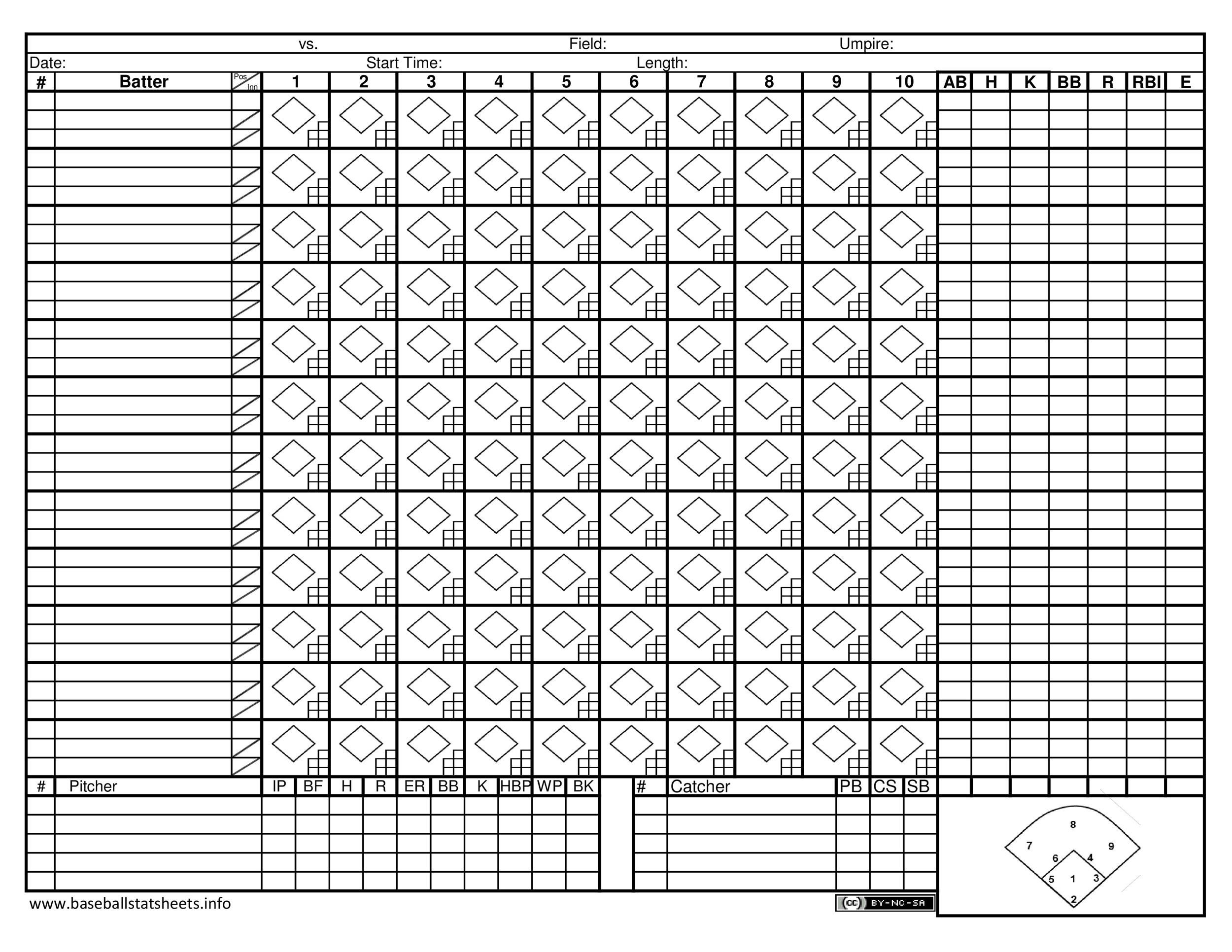 picture about Baseball Scorebook Printable named 30+ Printable Baseball Scoresheet / Scorecard Templates ᐅ