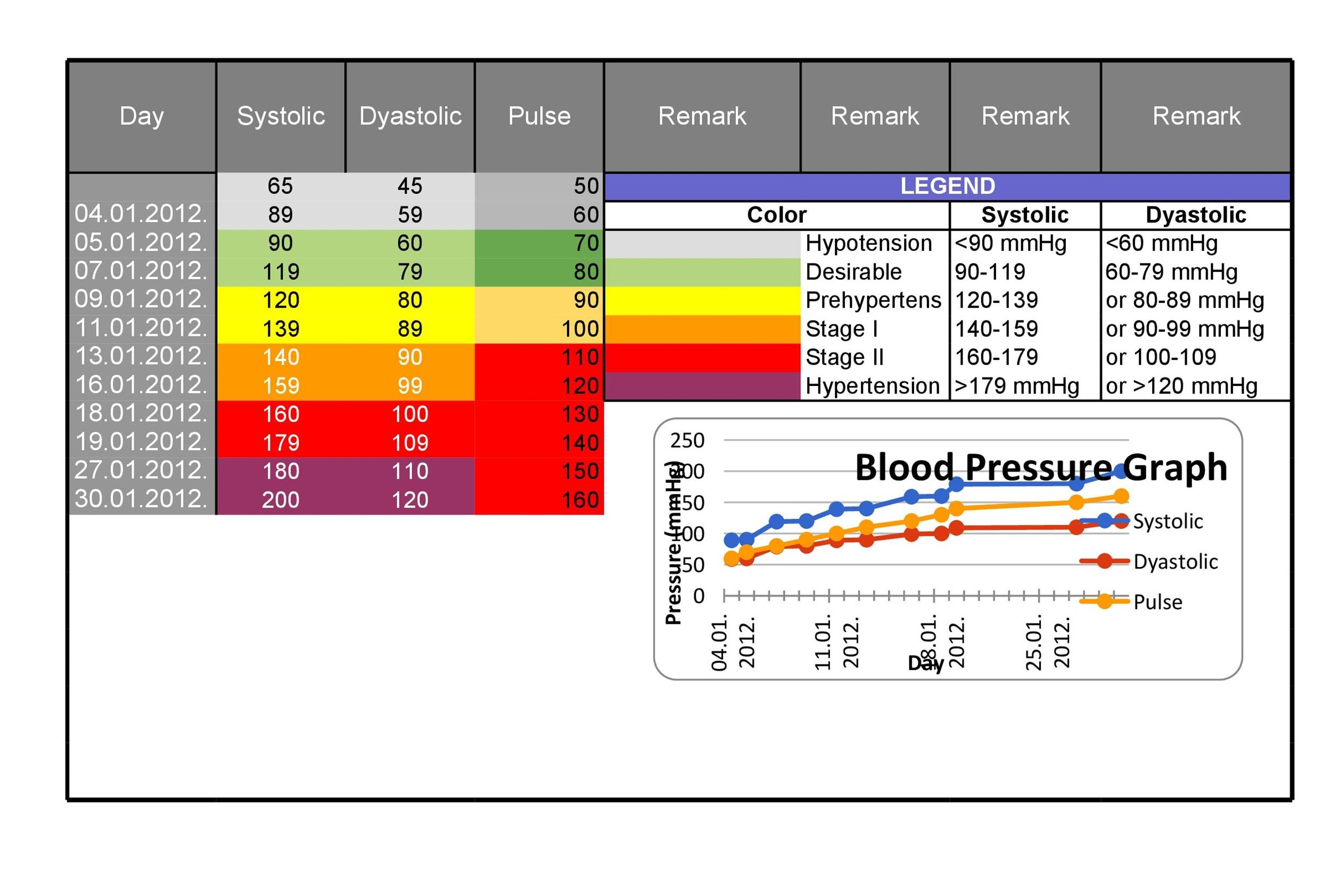 Free Blood Pressure Log Template 03