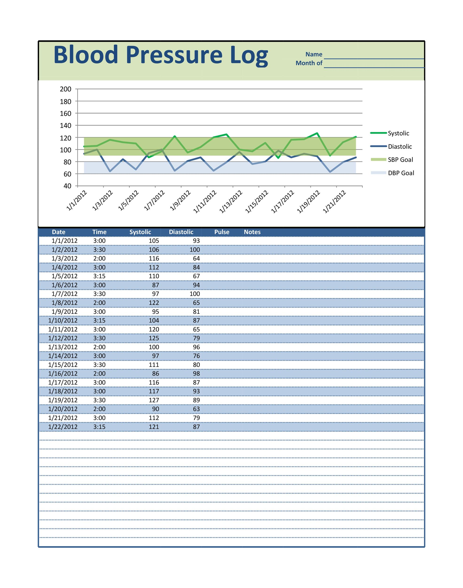 Free Blood Pressure Log Template 05
