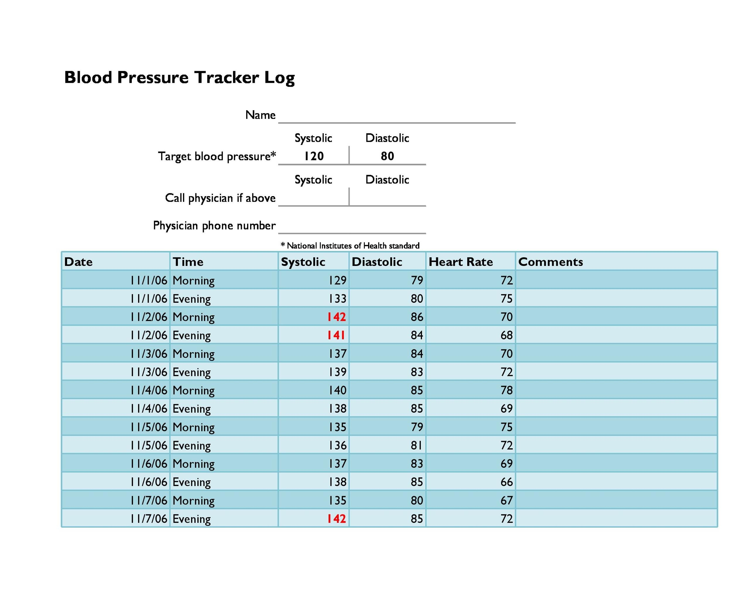 free blood pressure log template 11