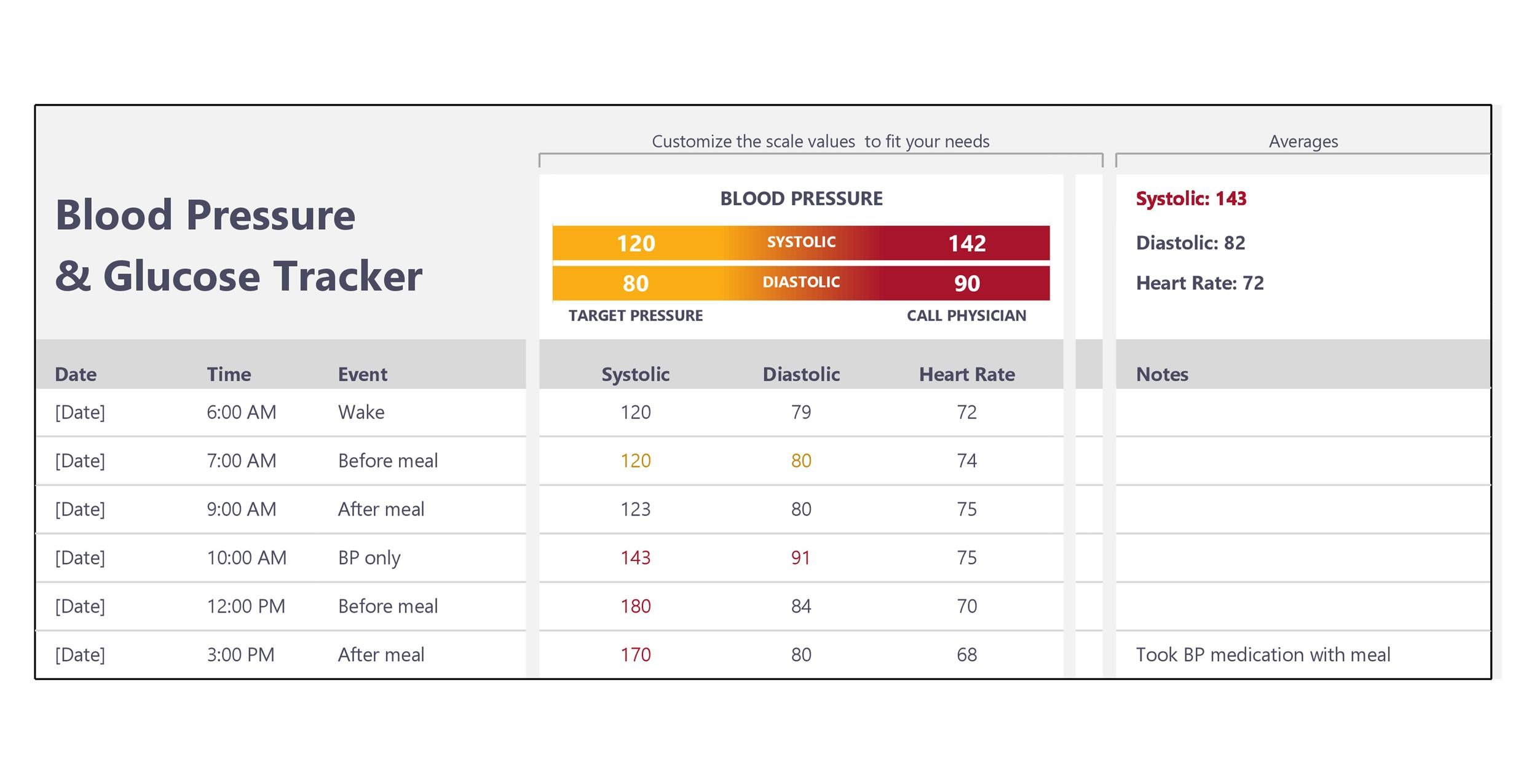 blood pressure log form