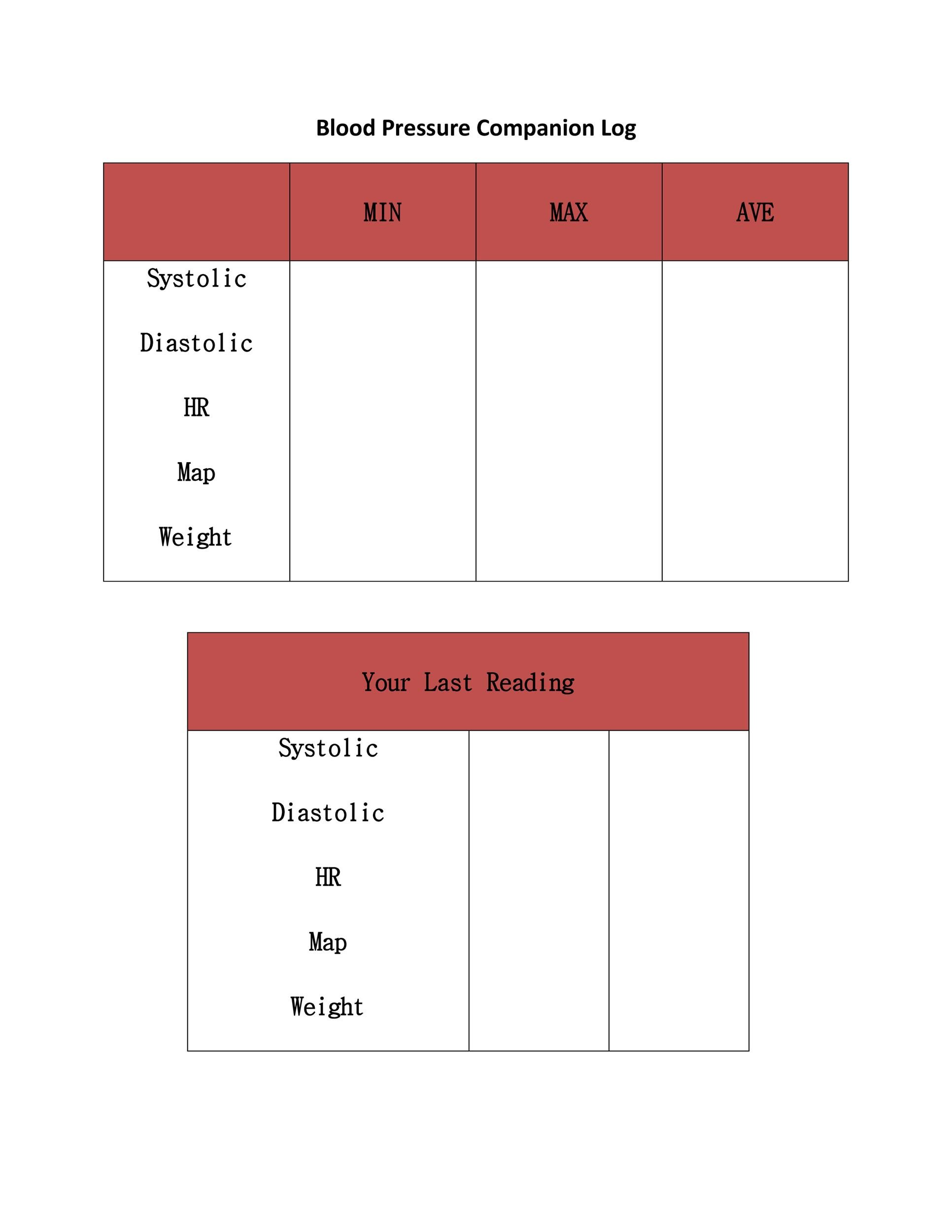 free blood pressure log template 29