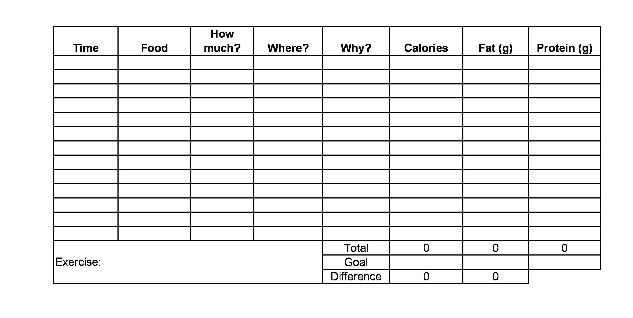 keeping a food diary template 40 simple food diary templates food log examples